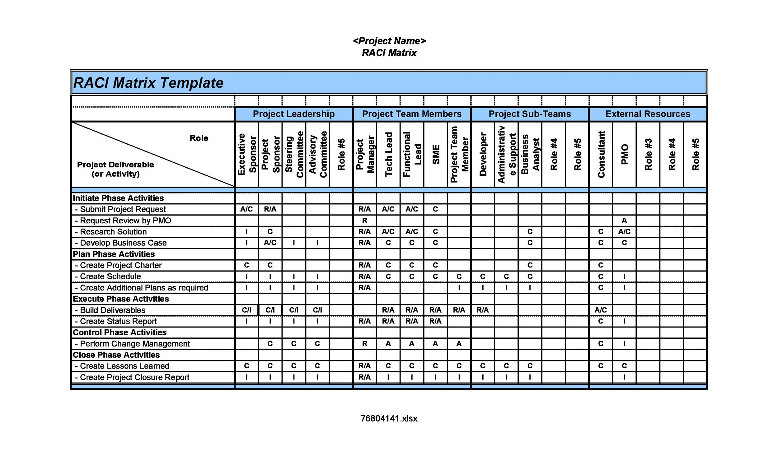 21 Free RACI Chart Templates - Template Lab