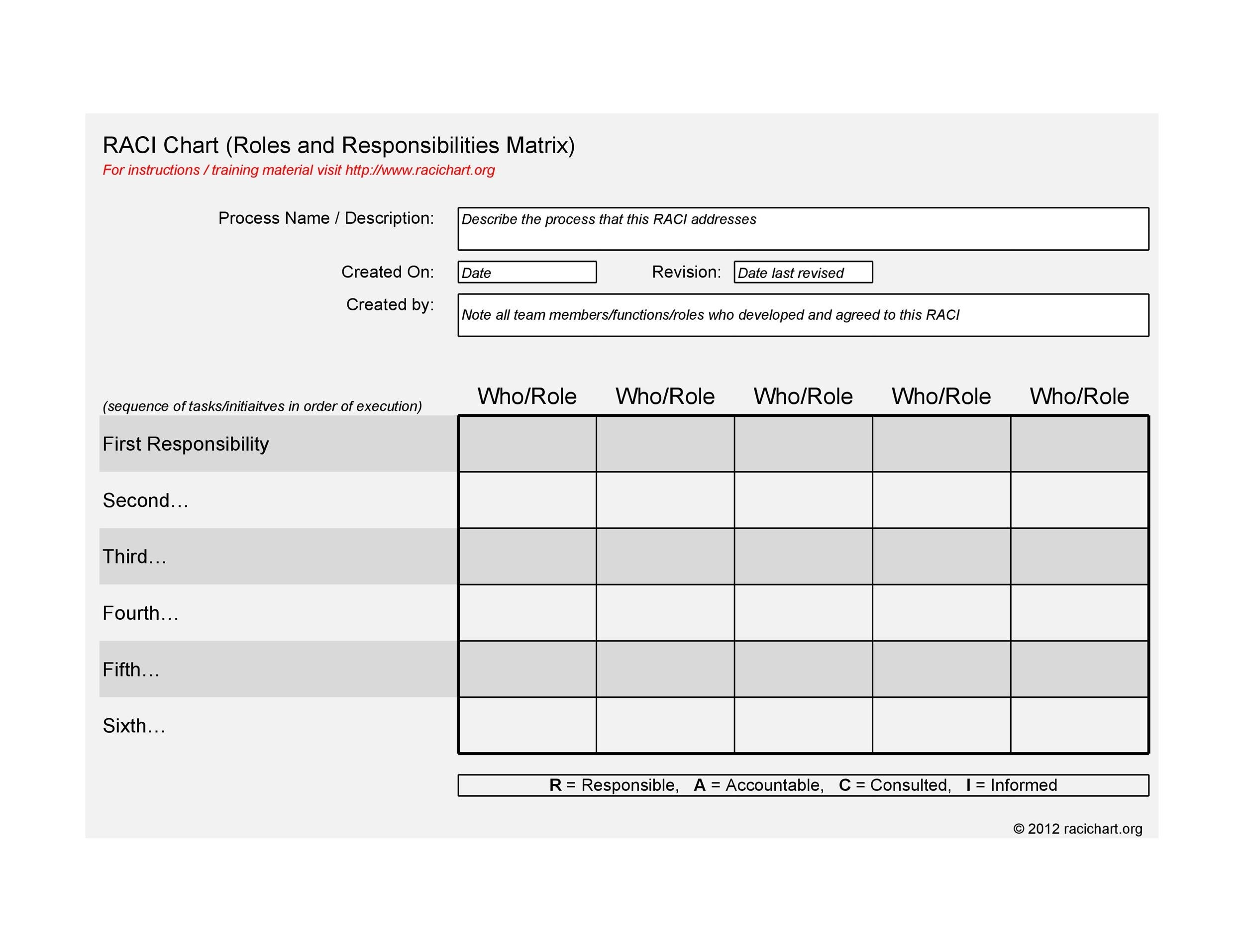 21 Free RACI Chart Templates Template Lab – Roles and Responsibilities Chart