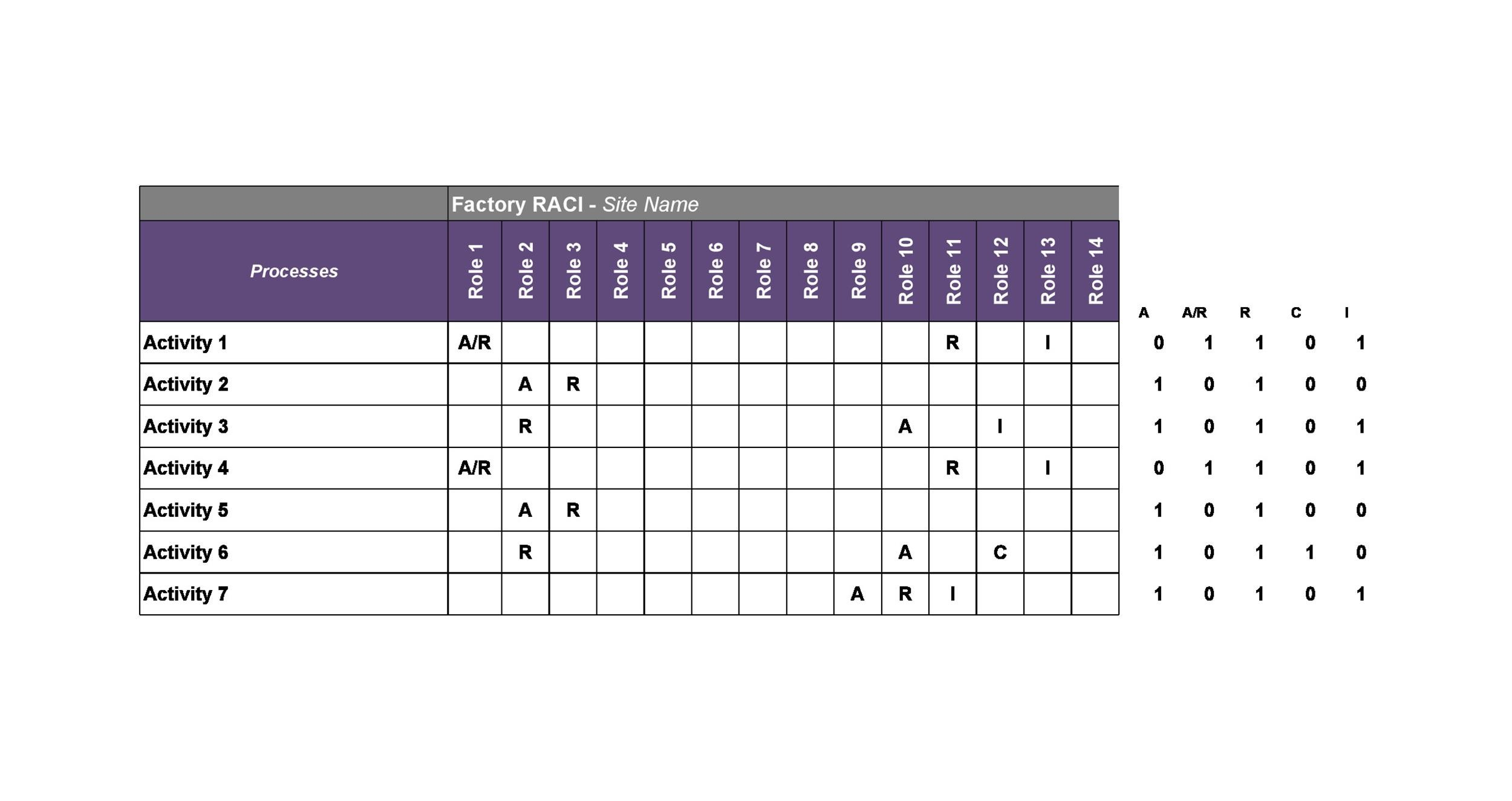 Free raci chart 11