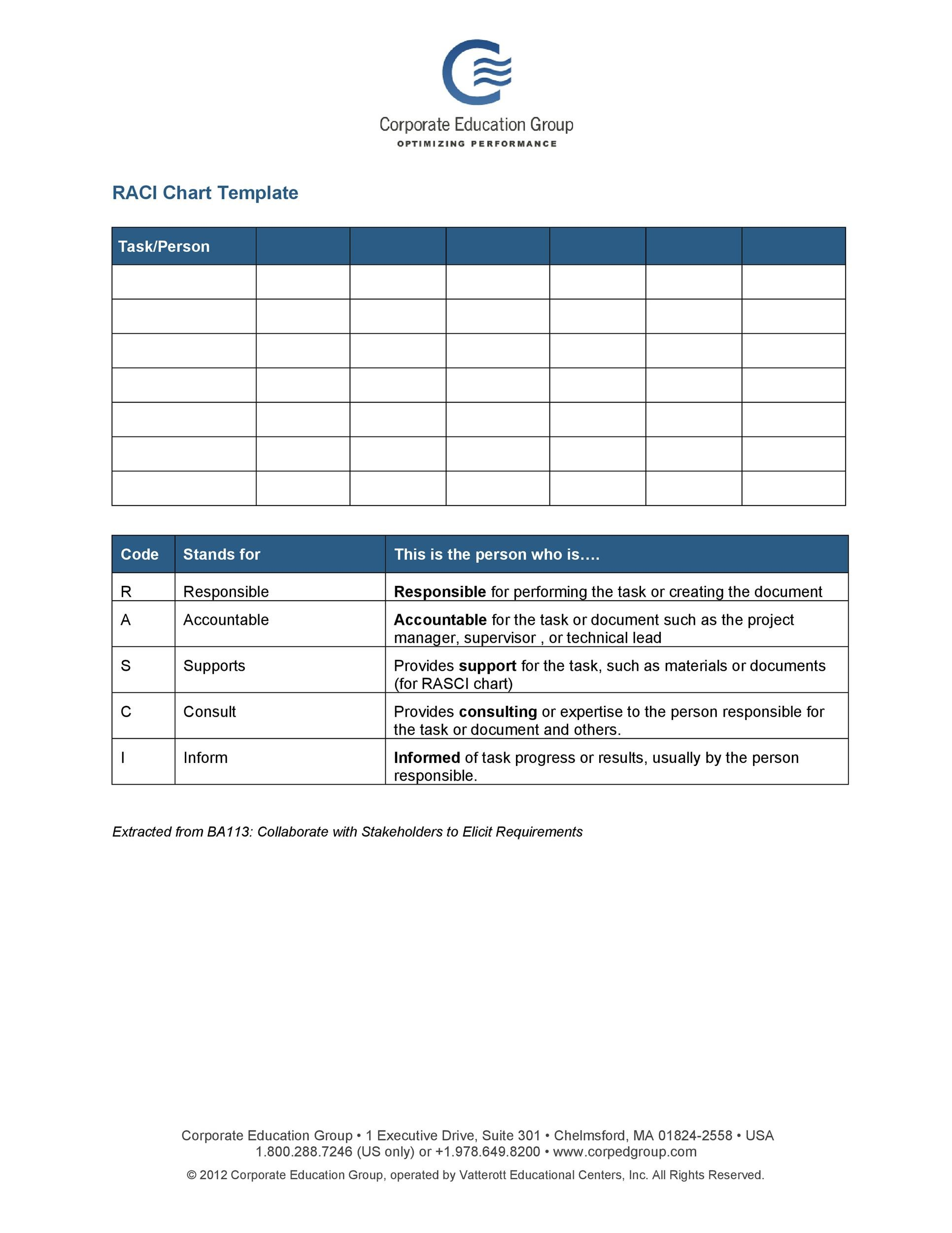 Free raci chart 12