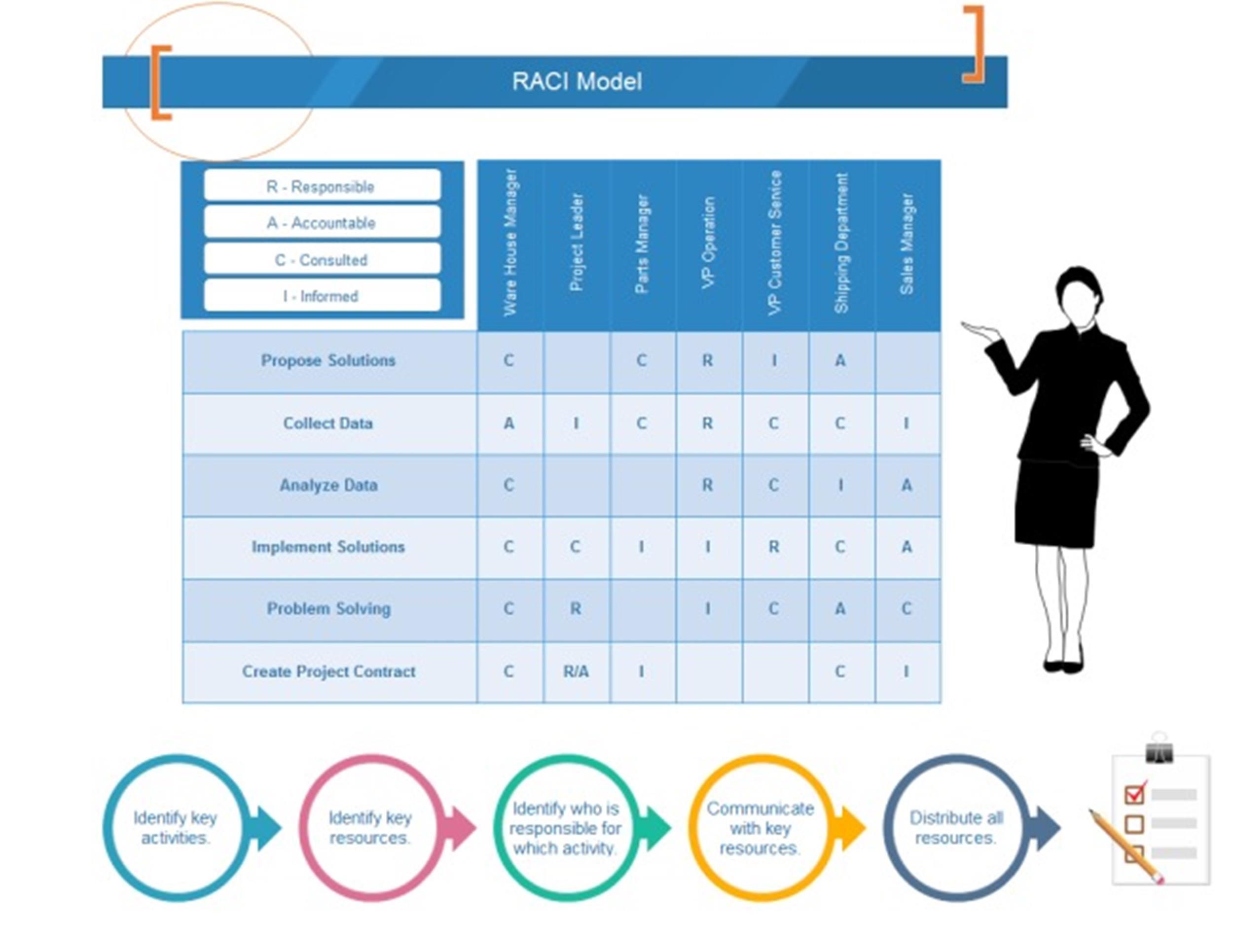 Raci Matrix Template Excel Project Management Templates 1