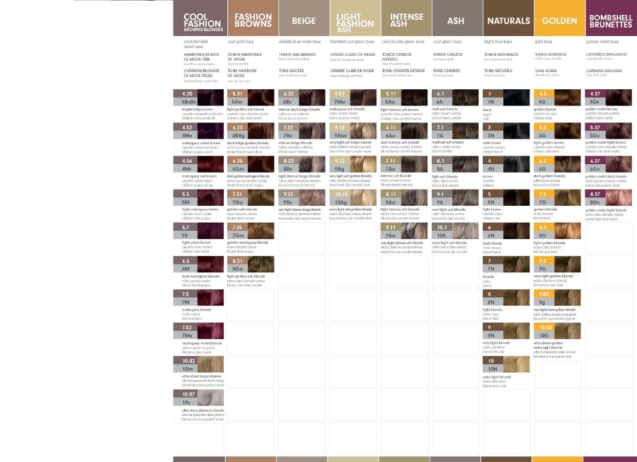Redken Shades Eq Color Charts  Template Lab