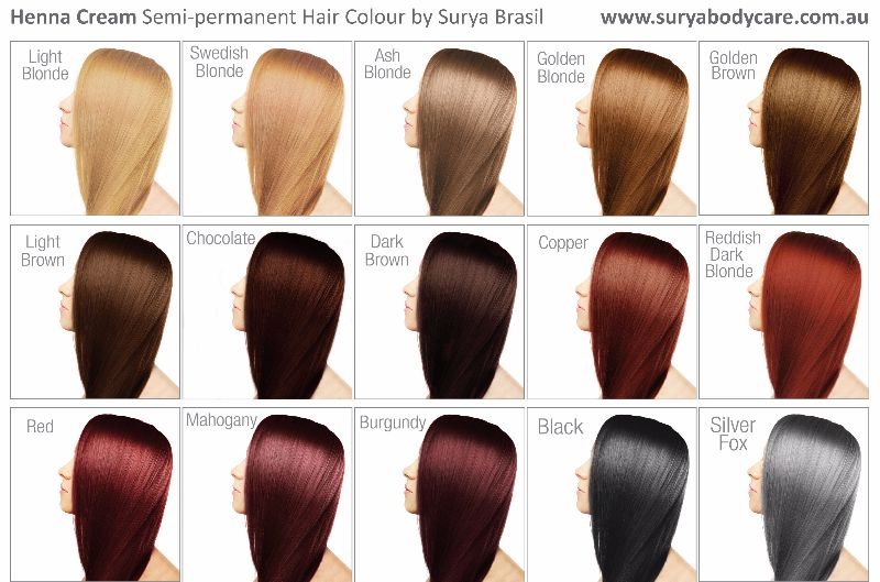 26 Redken Shades Eq Color Charts - Template Lab