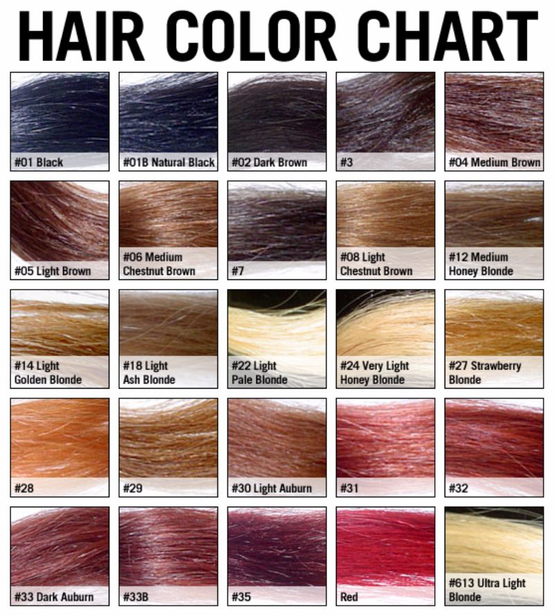 Free Redken color chart 10