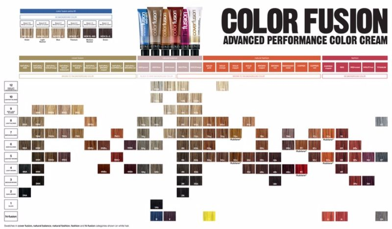 Free Redken color chart 18