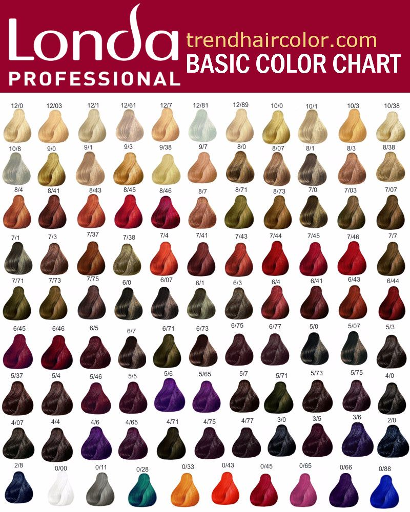 Free Redken color chart 19
