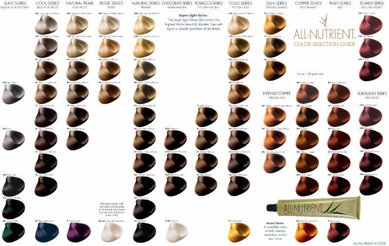 Redken Color Charts
