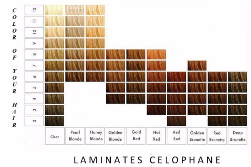 Free Redken color chart 25