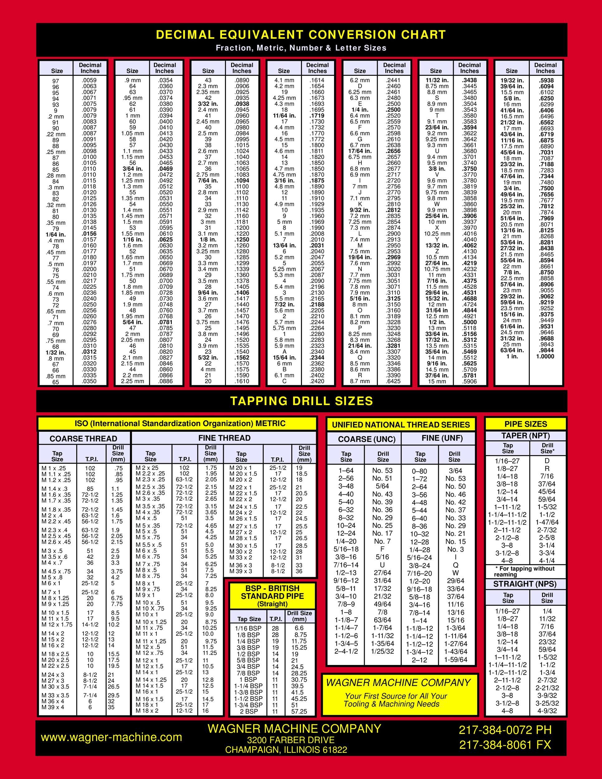 Free Tap Drill chart 03