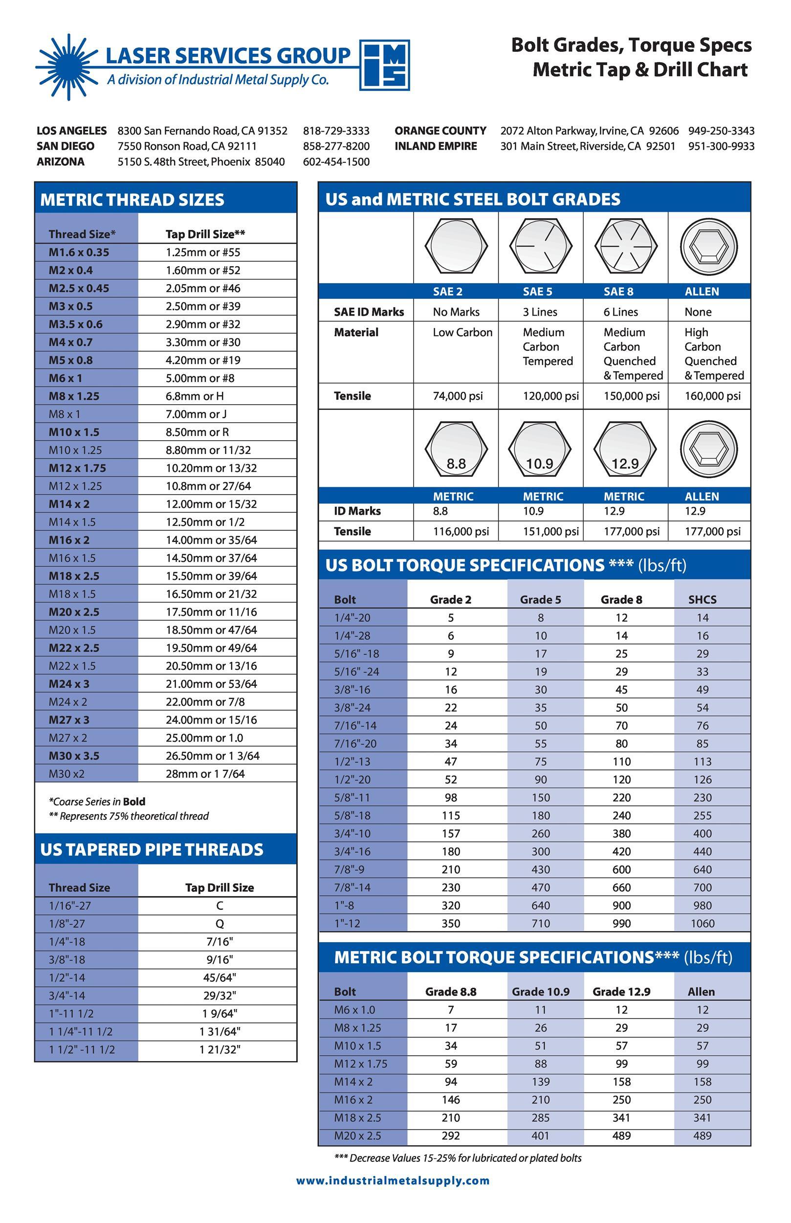 Free Tap Drill chart 09
