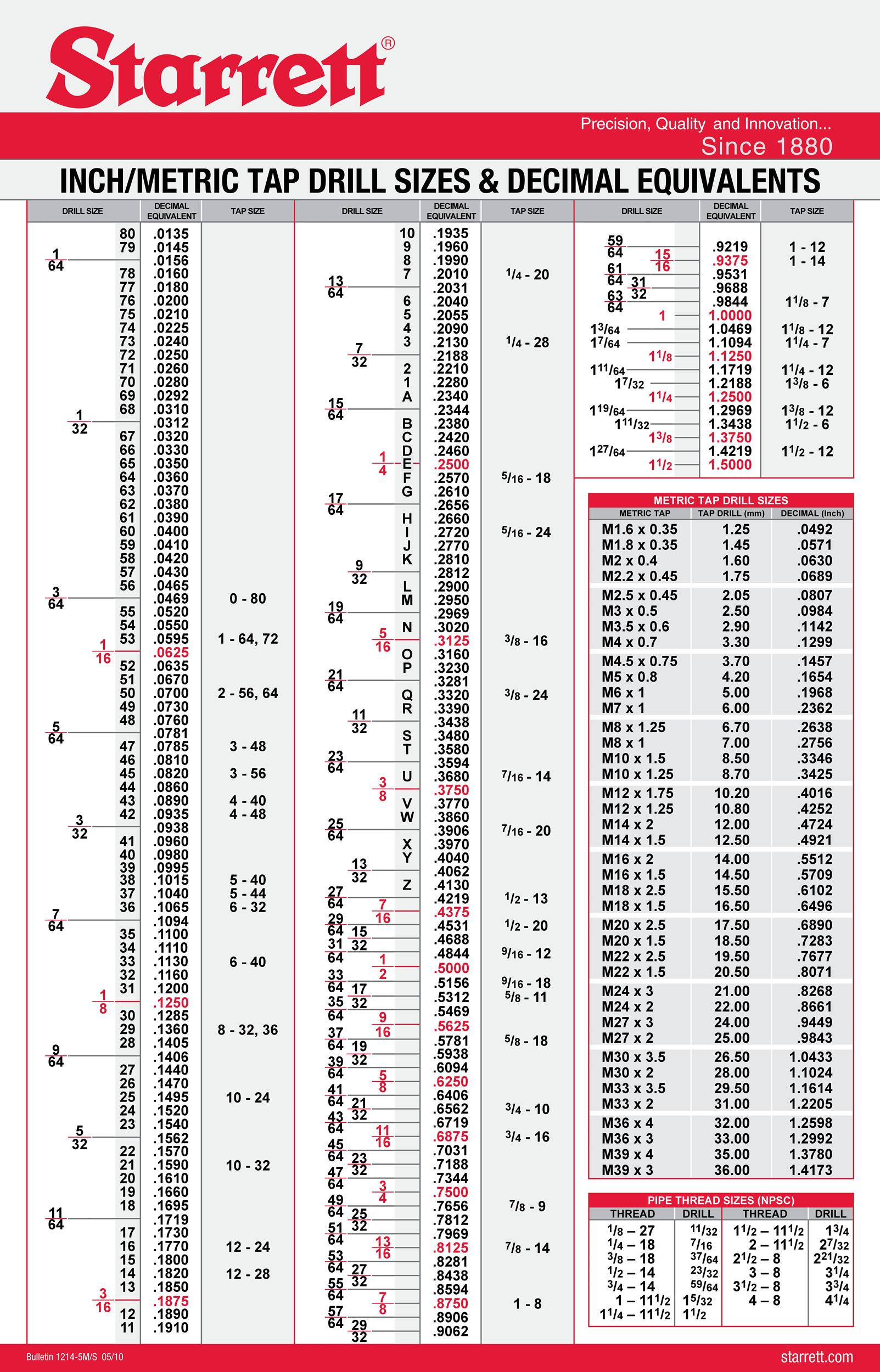 Free Tap Drill chart 13