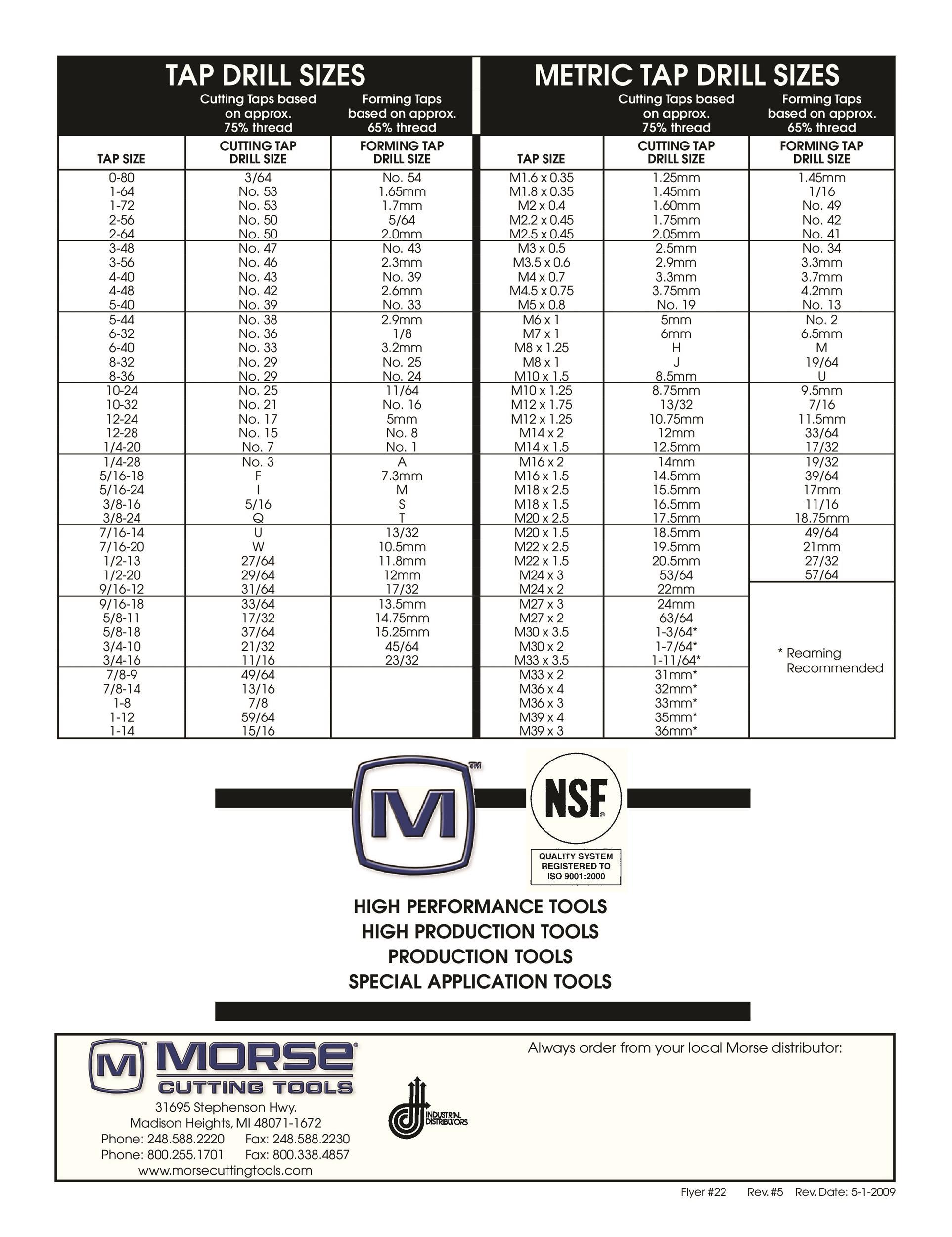 Free Tap Drill chart 22