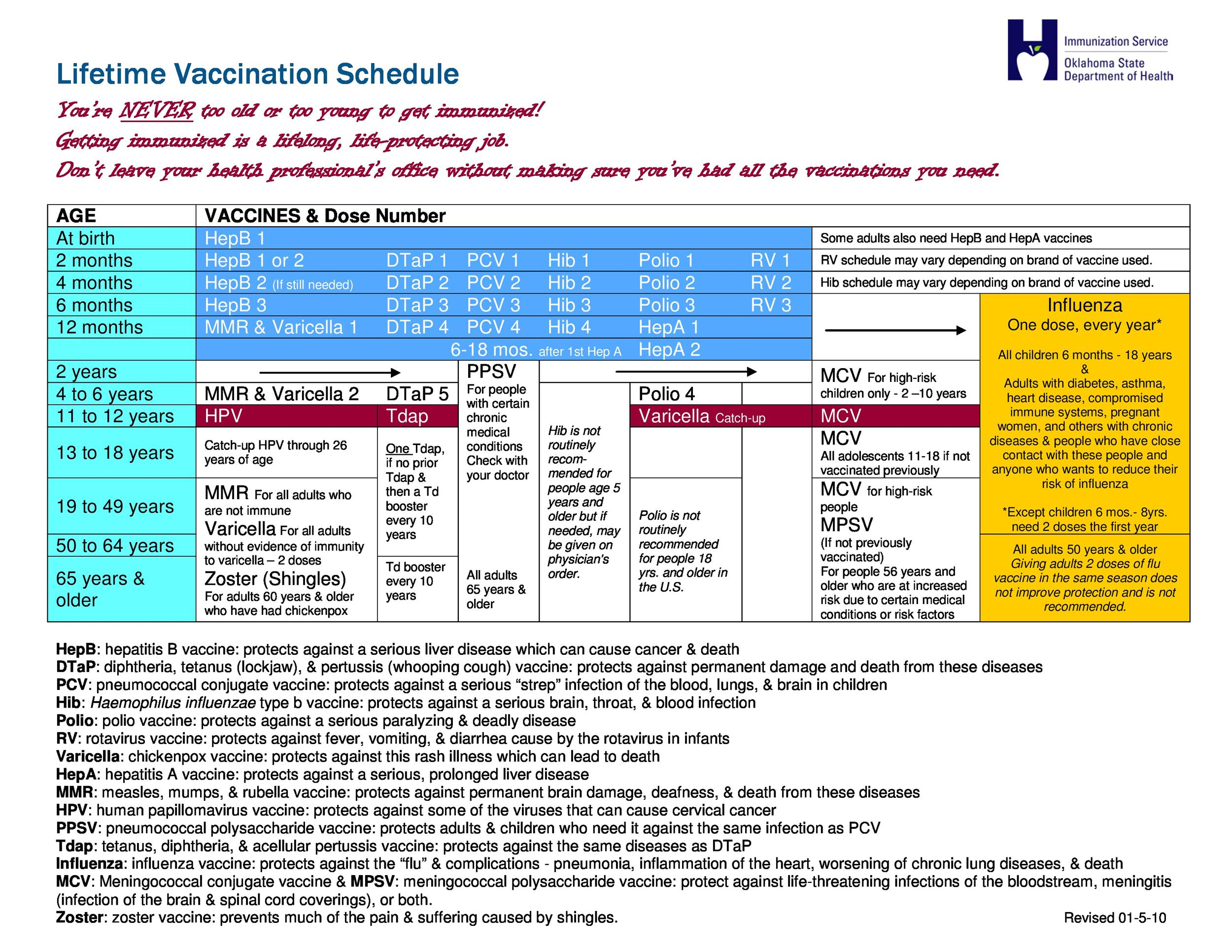 Free vaccination schedule 01