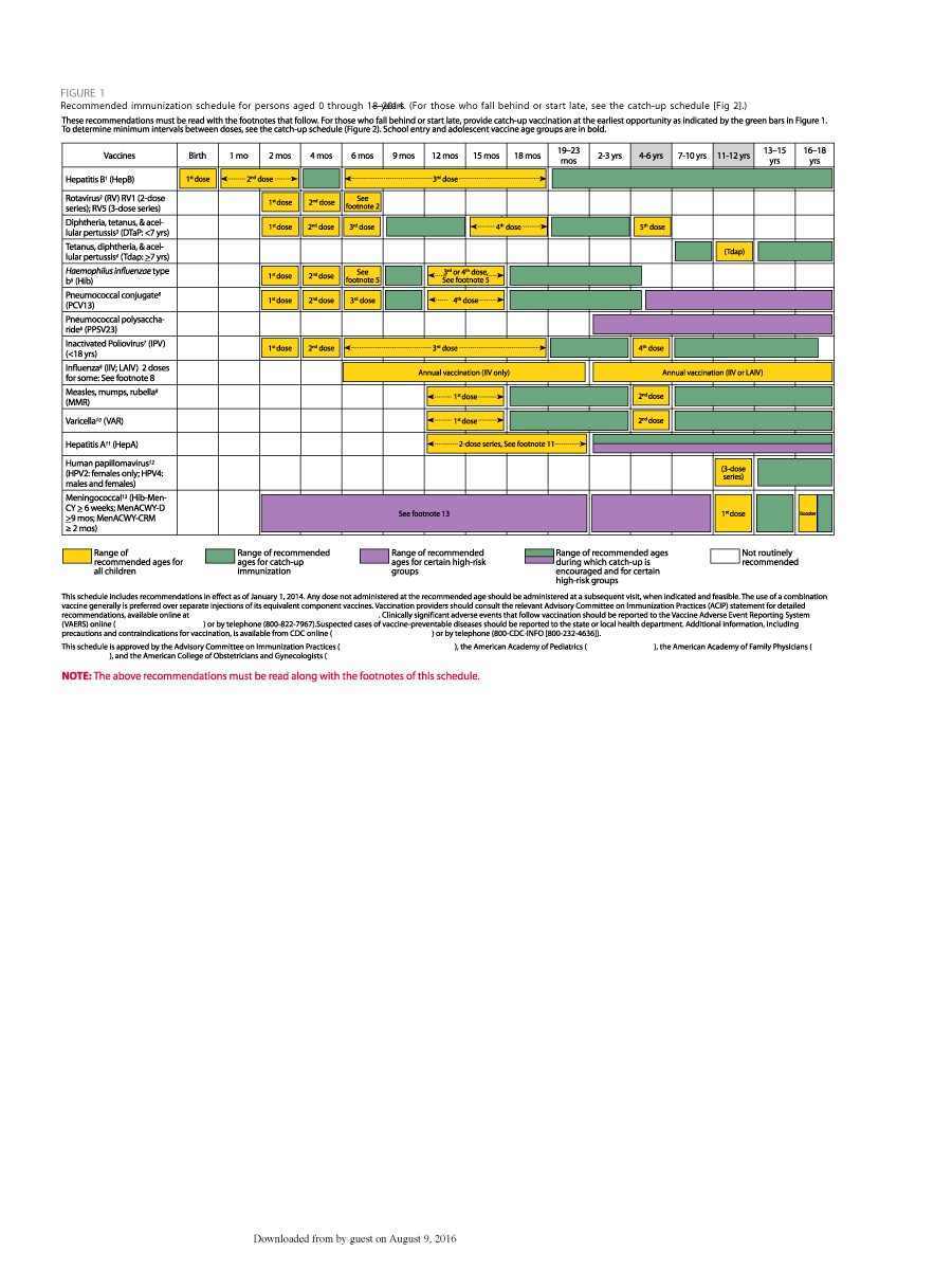 Free vaccination schedule 02