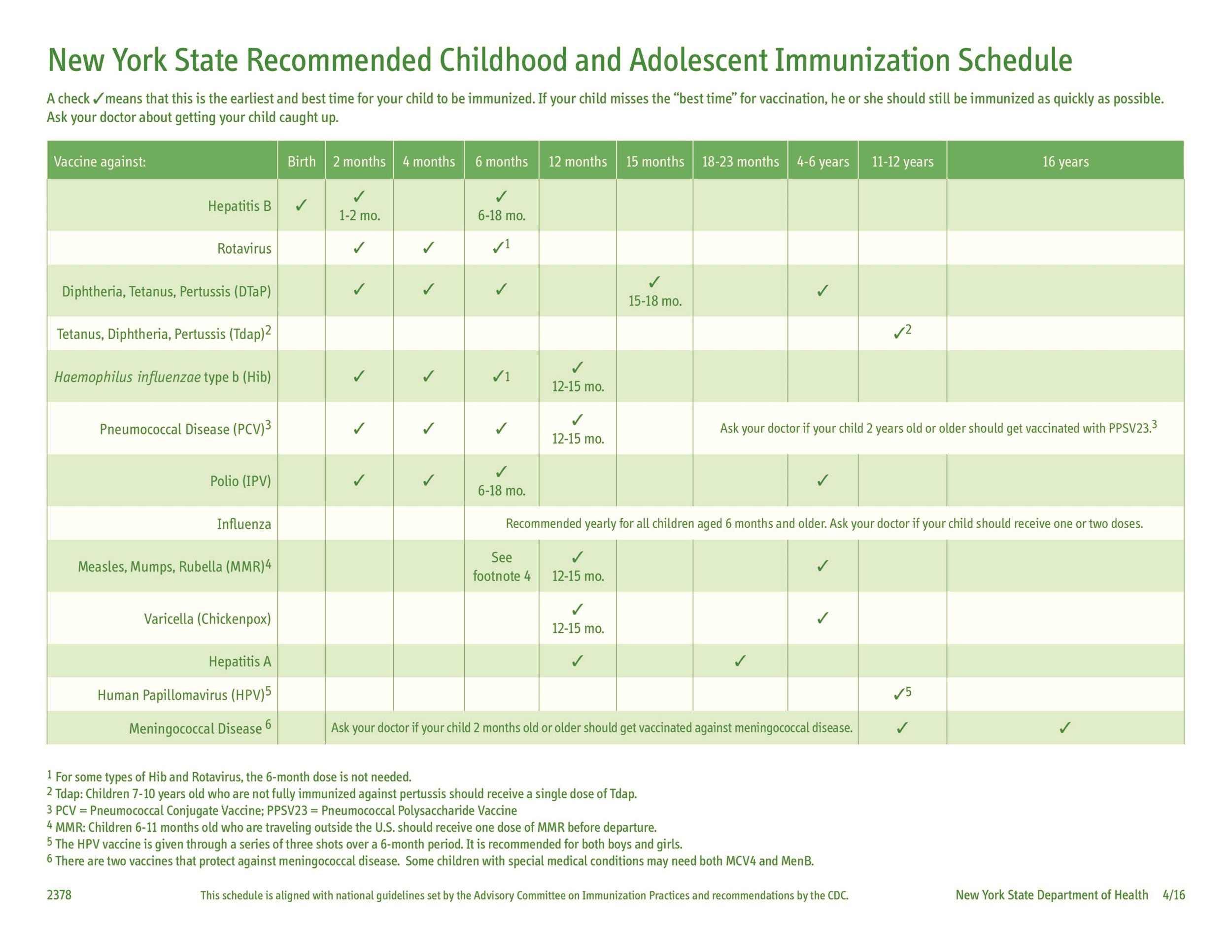 Free vaccination schedule 03