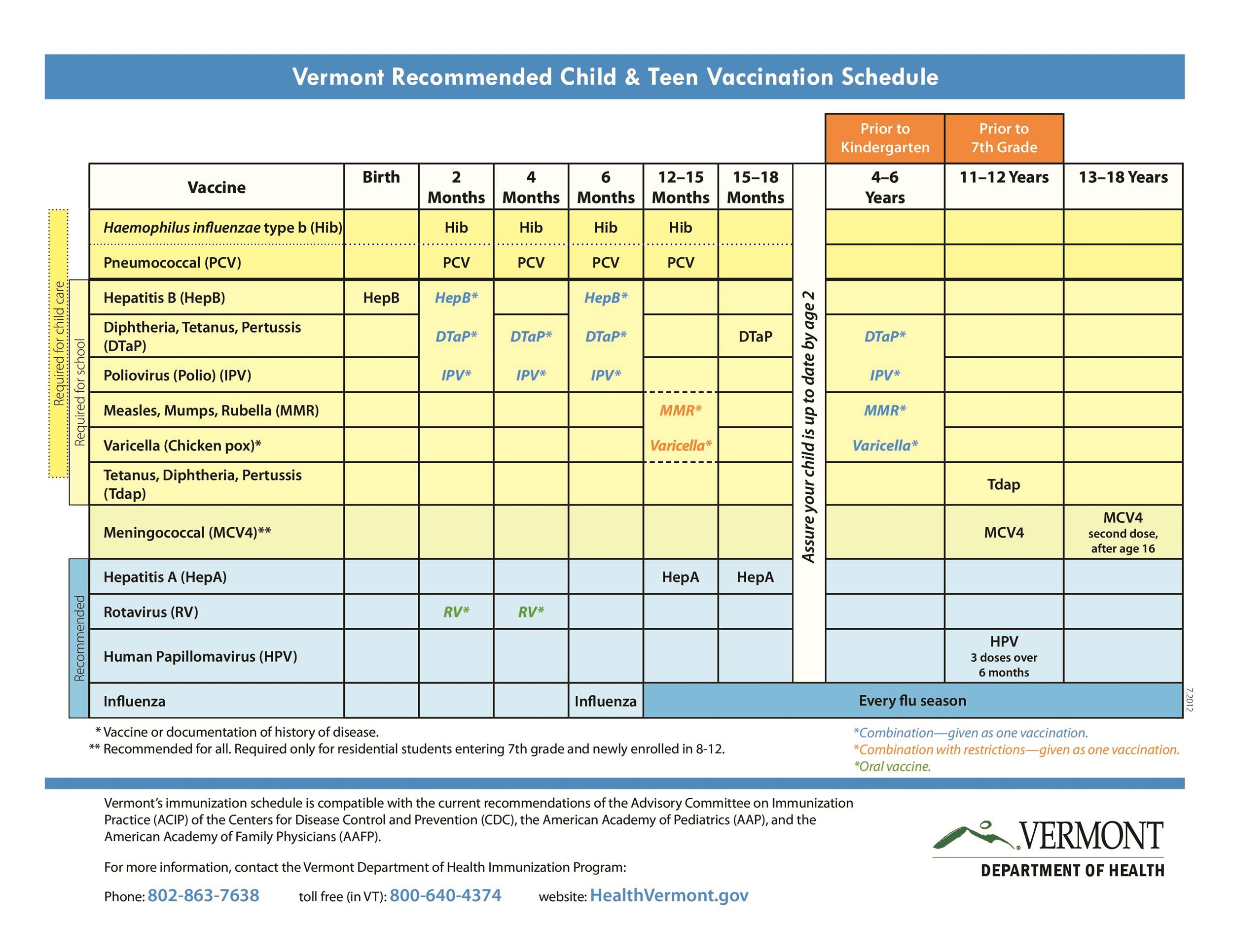 Free vaccination schedule 09
