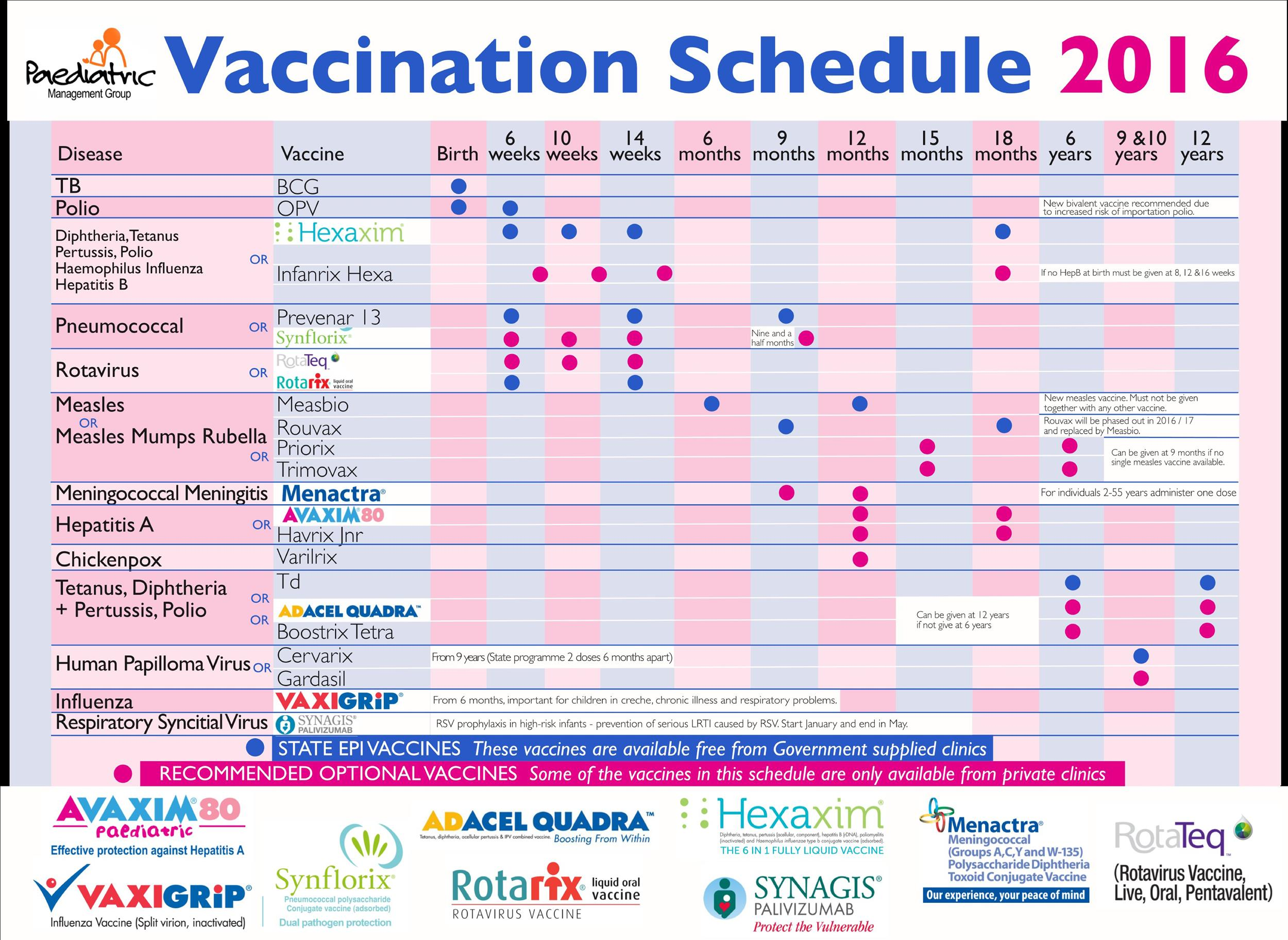 Free vaccination schedule 22