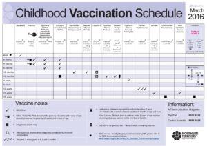 vaccination schedule 33