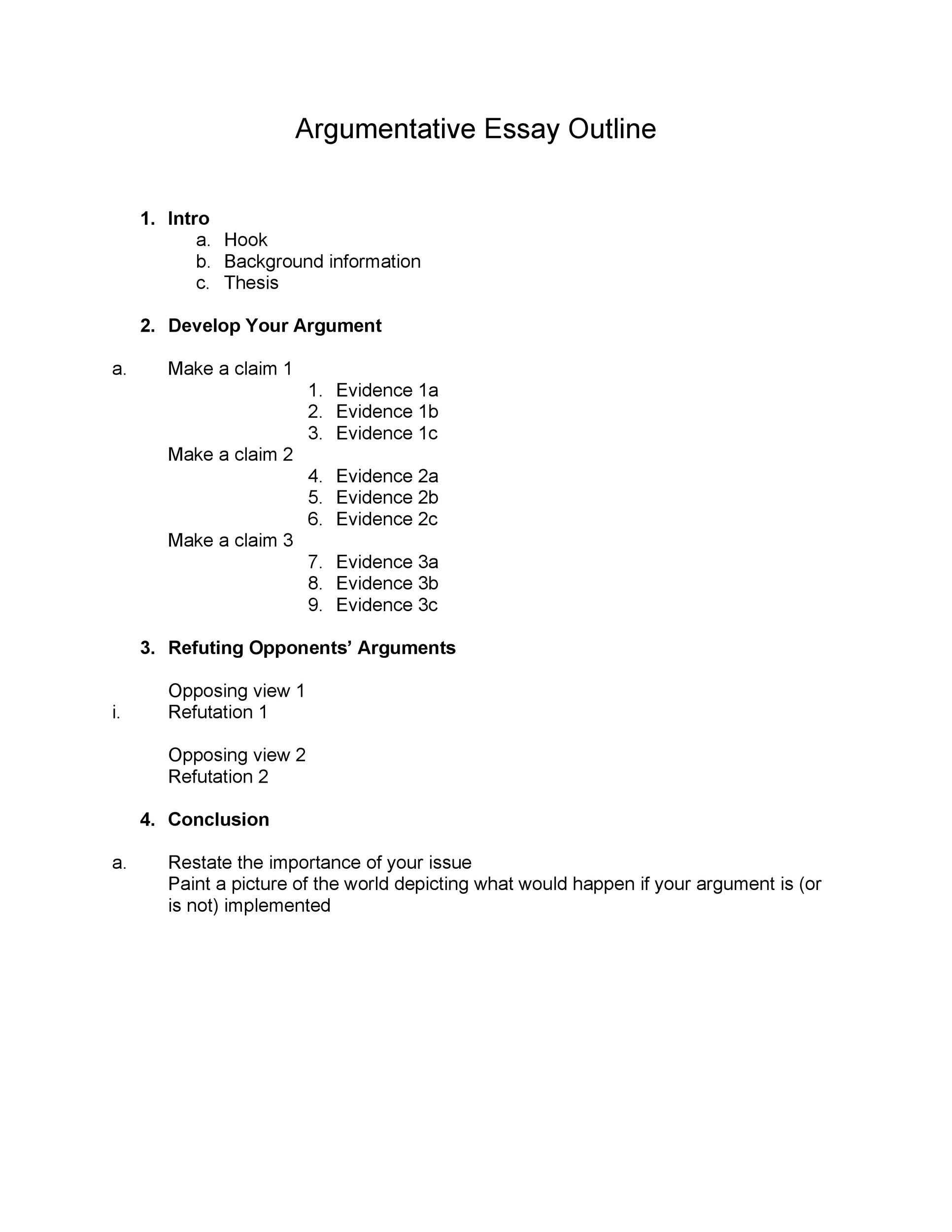 Essay outline format template