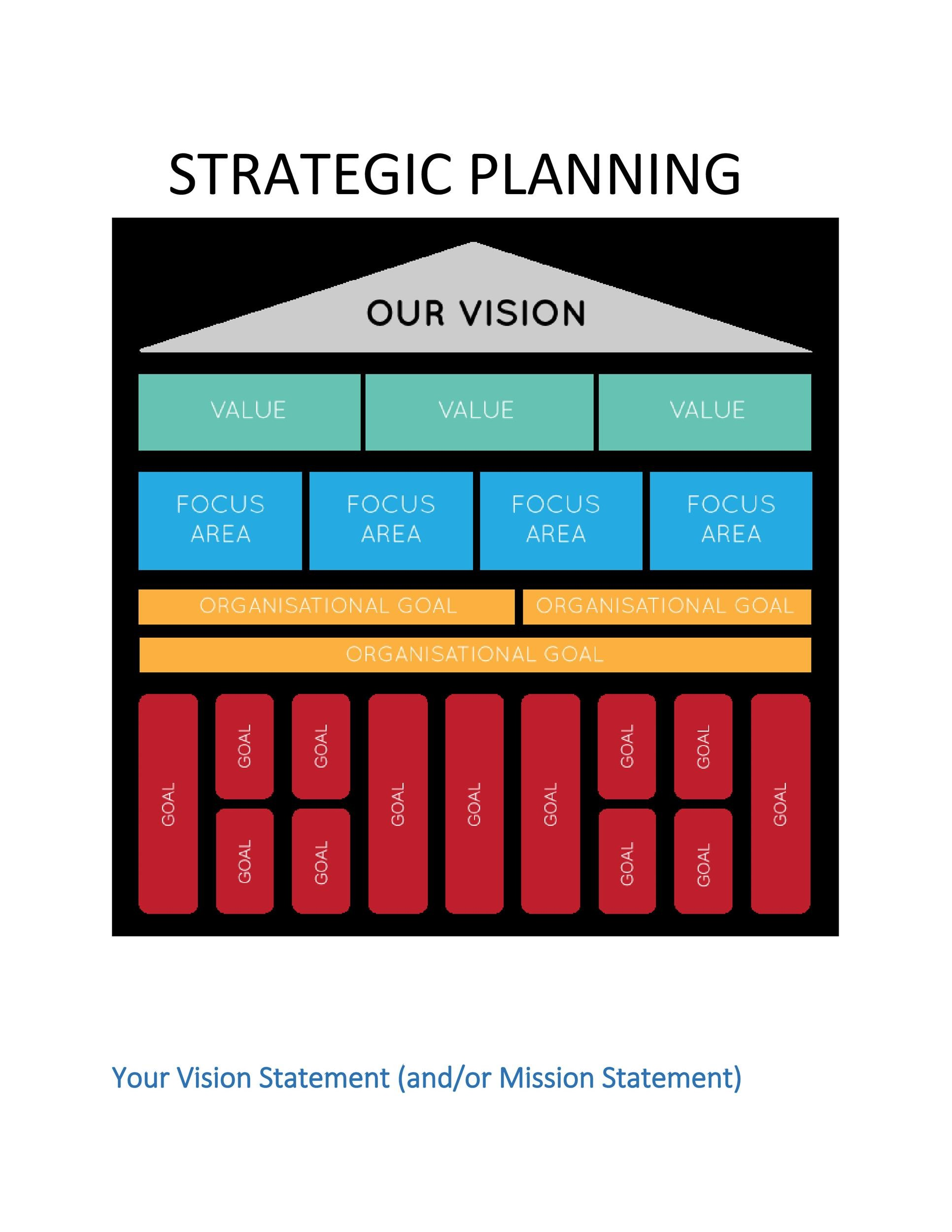 Free Strategic Plan Template 10