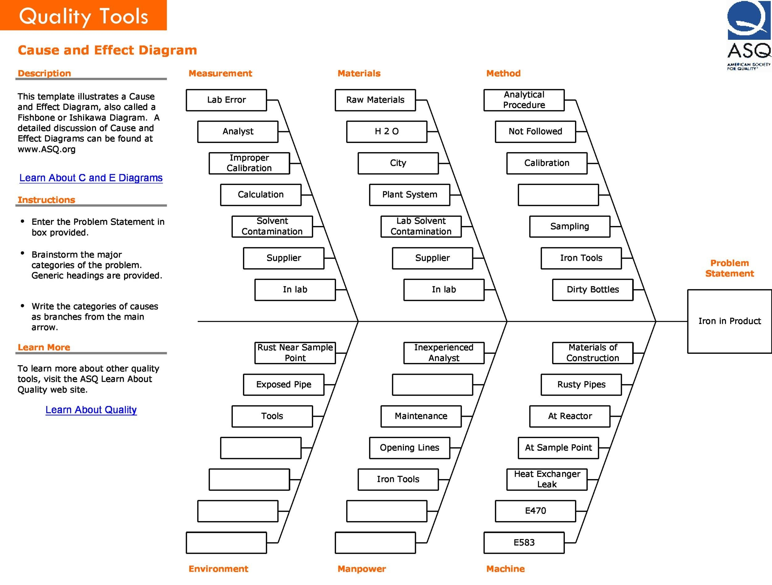 Free Fishbone Diagram Template 01