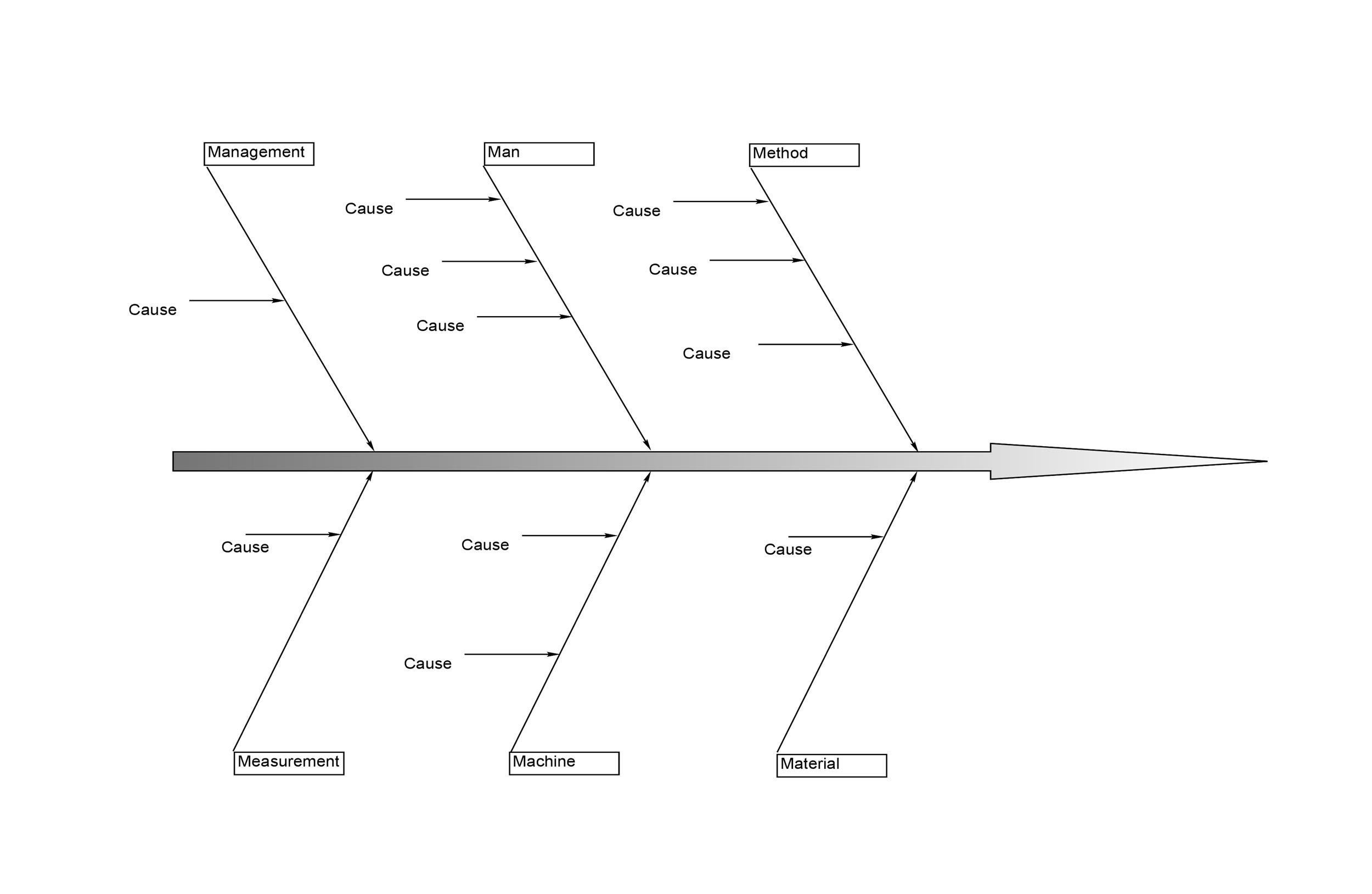 Free Fishbone Diagram Template 05