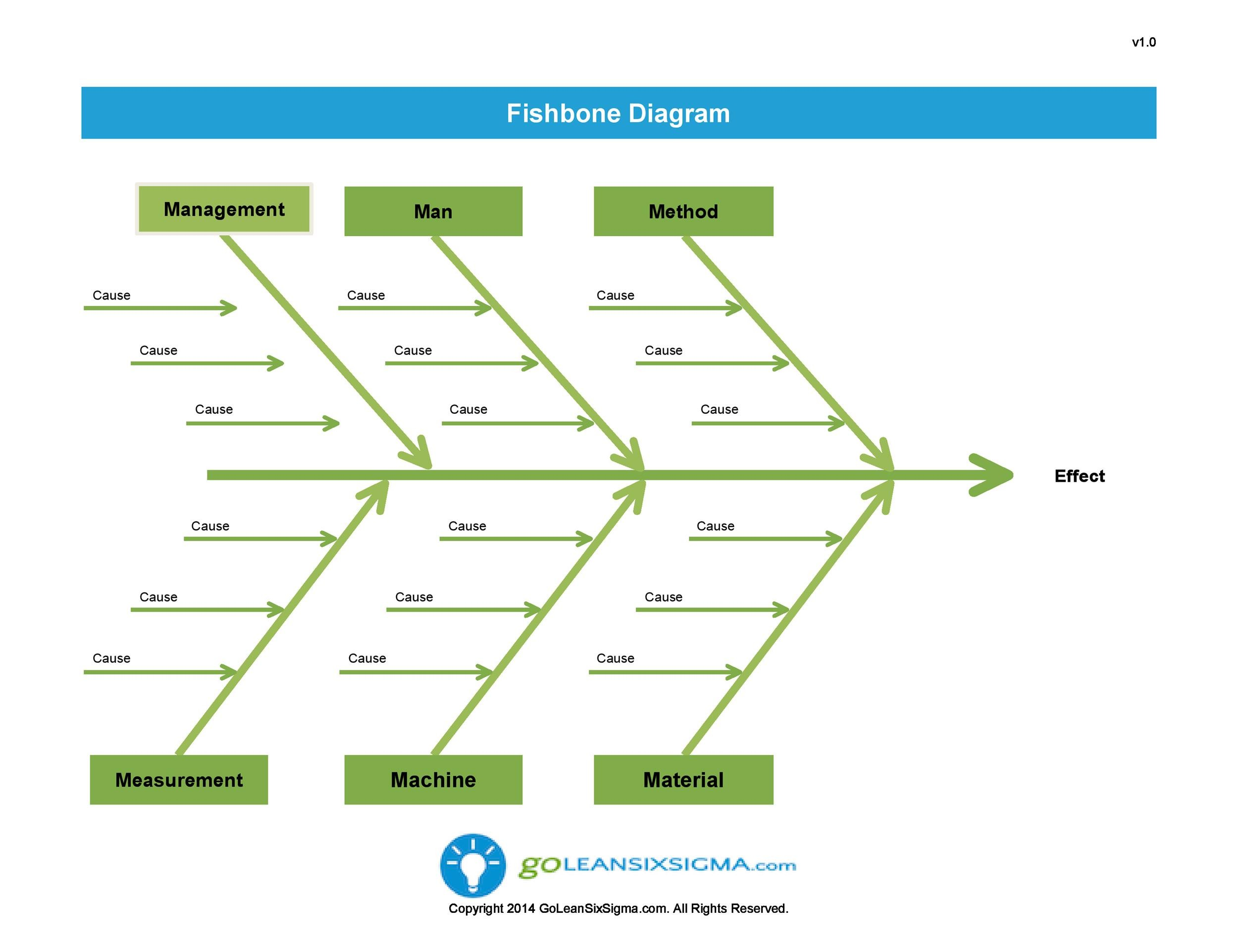 Free Fishbone Diagram Template 12