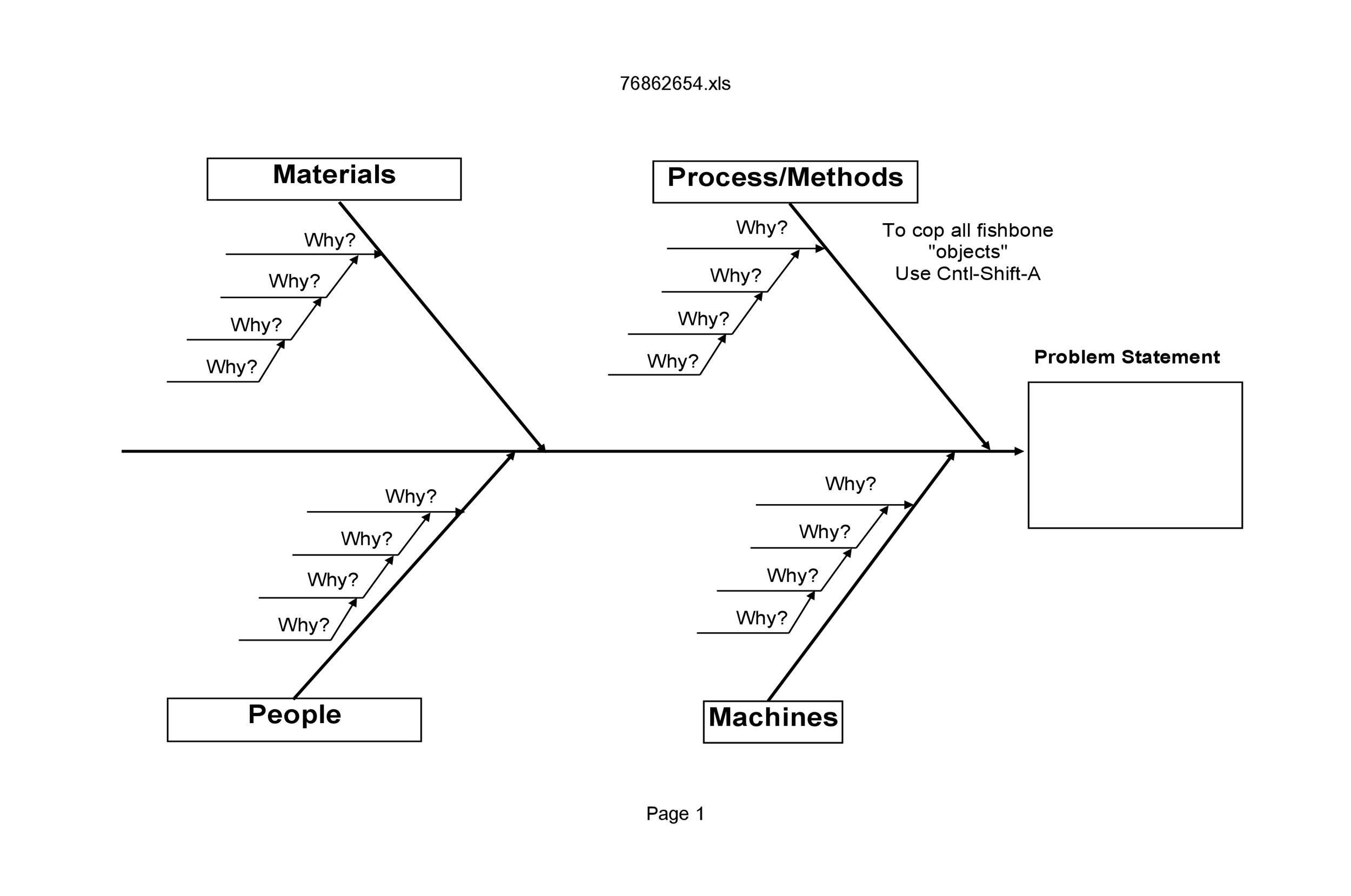 Free Fishbone Diagram Template 16