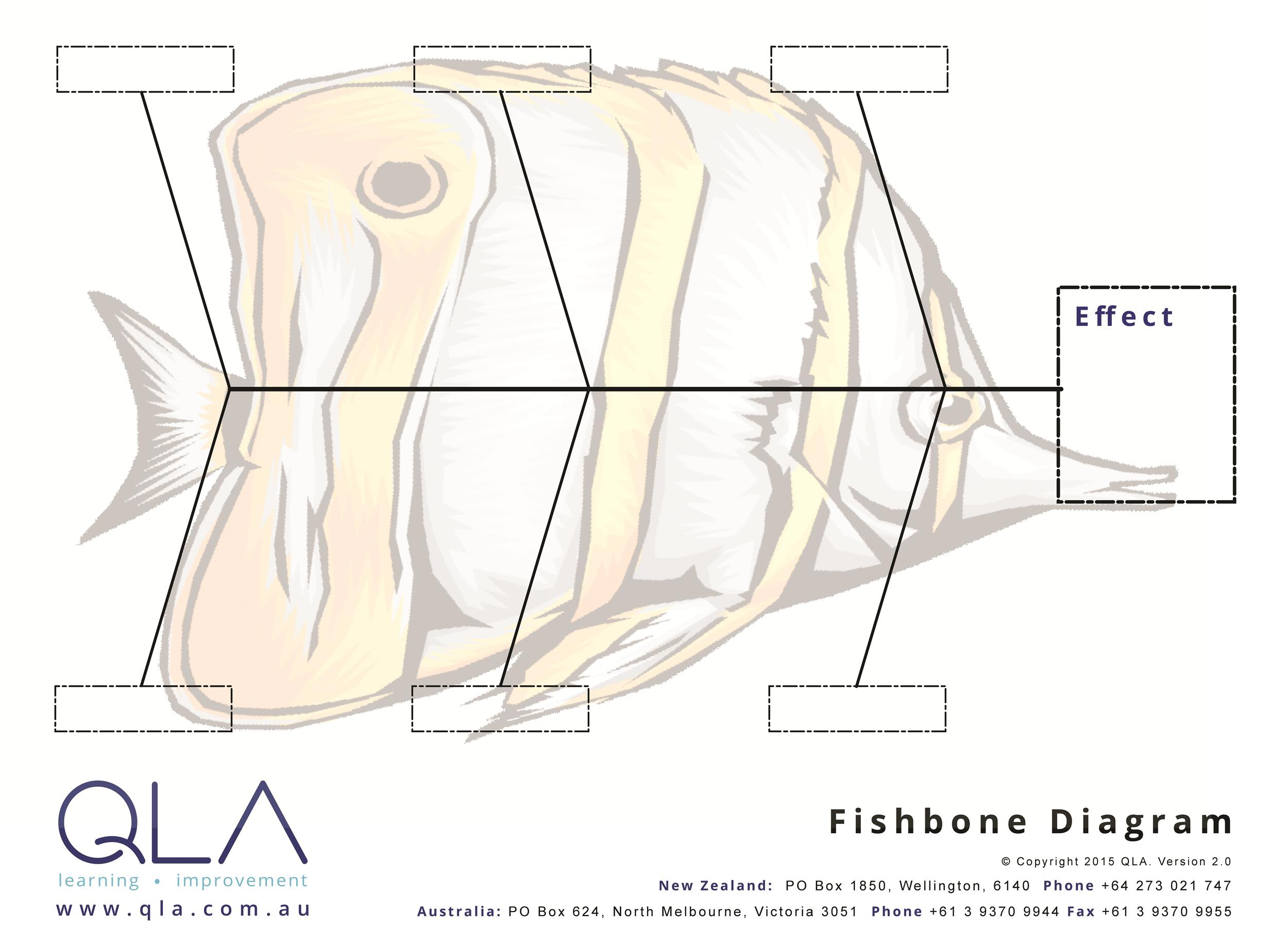 Free Fishbone Diagram Template 17