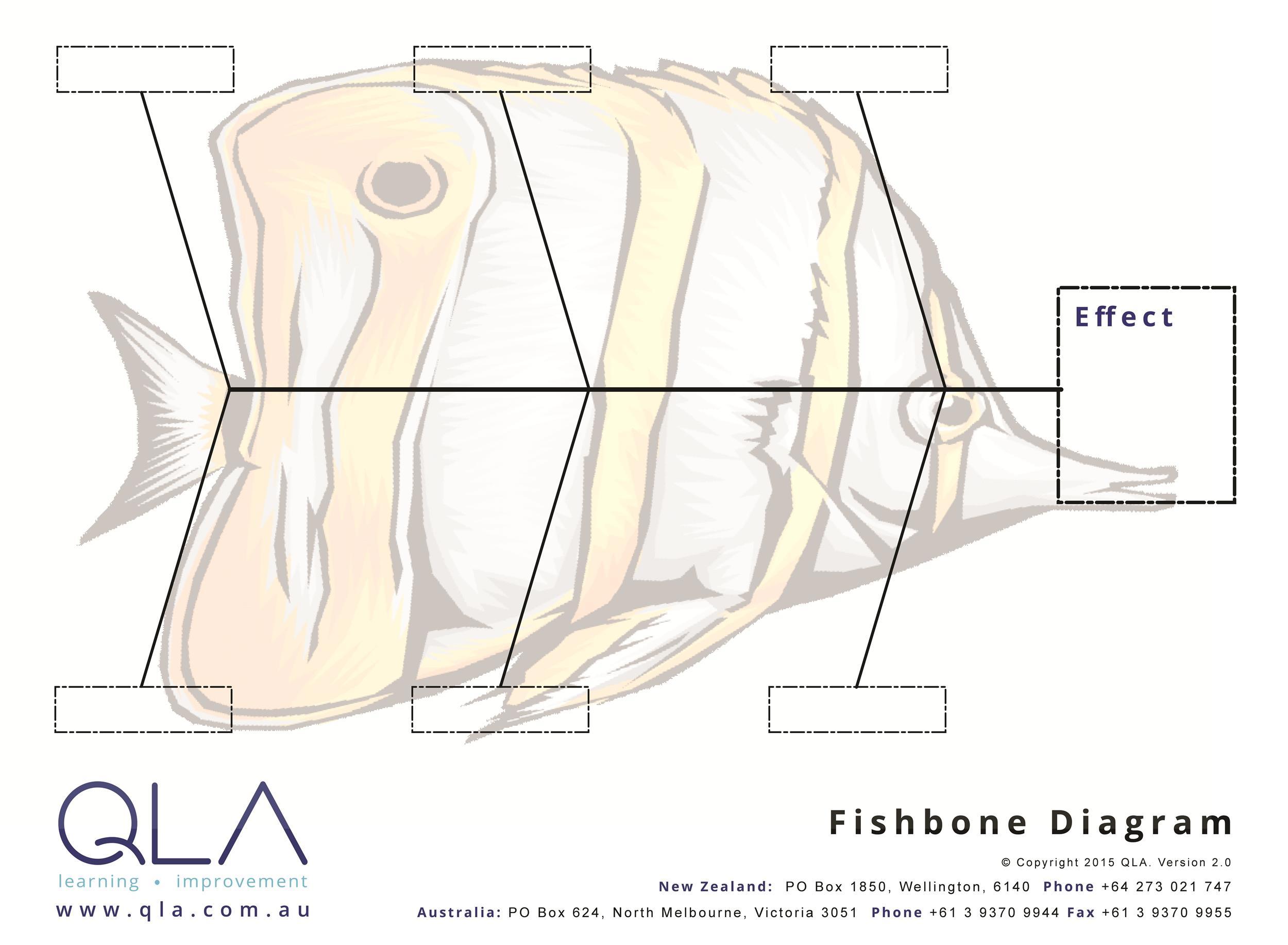 Free Fishbone Diagram Template 17