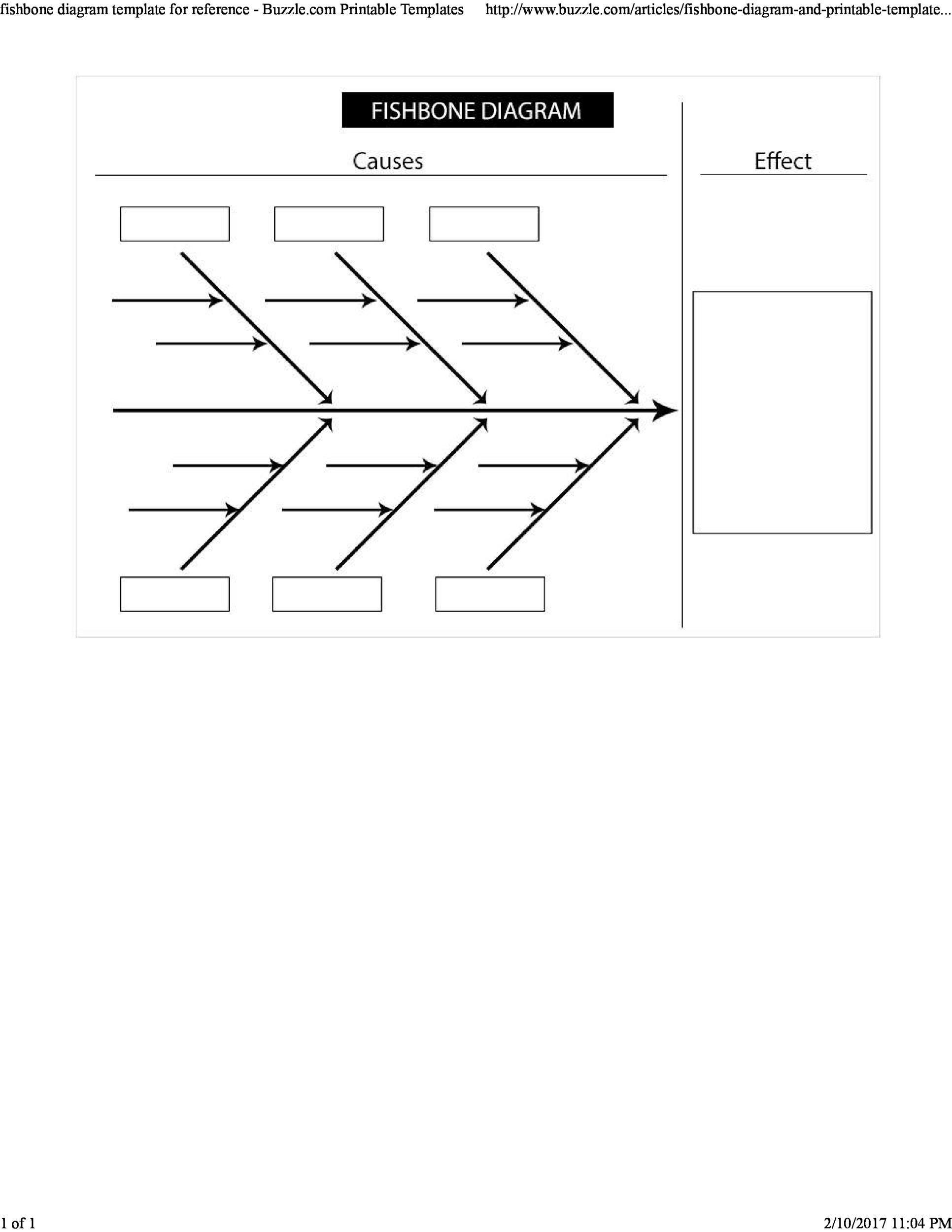 Free Fishbone Diagram Template 19