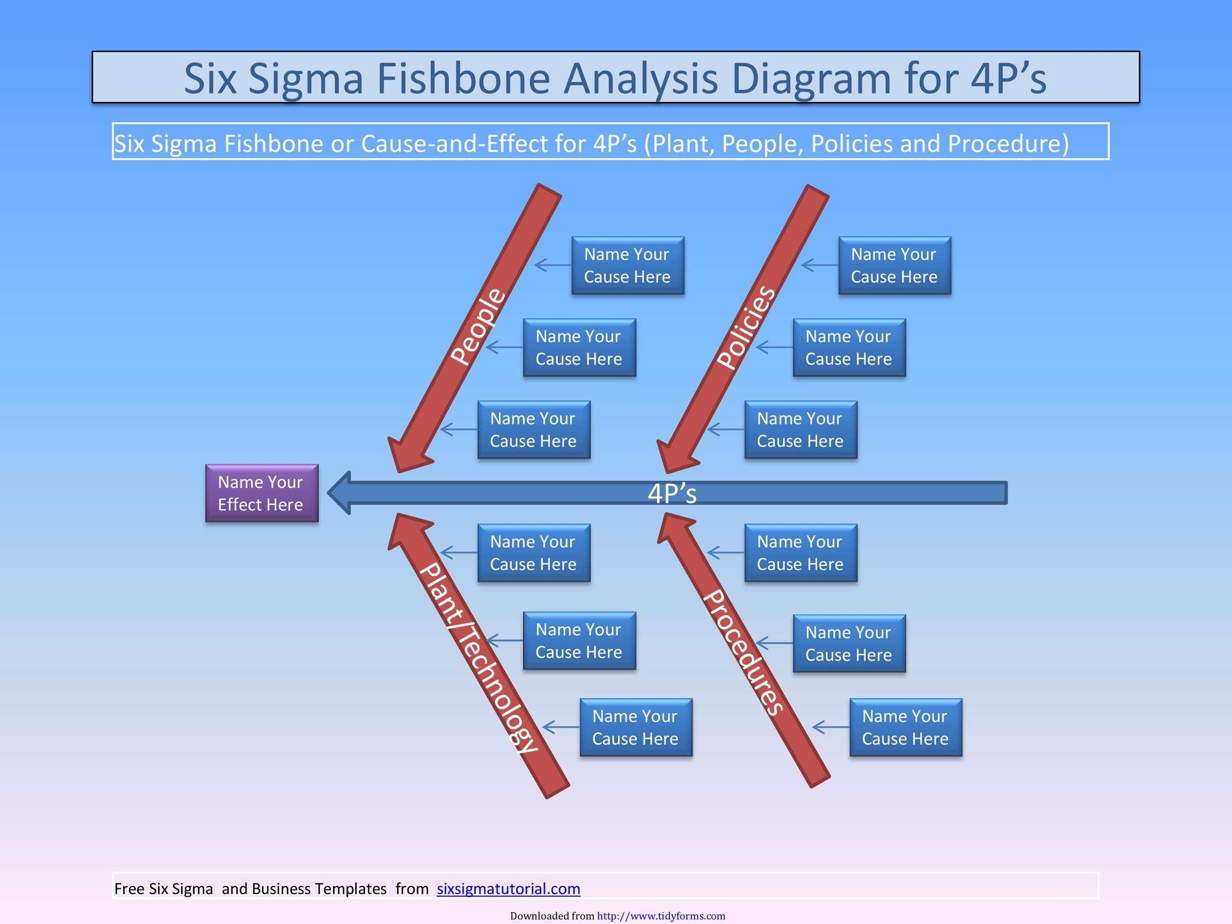 Free Fishbone Diagram Template 20