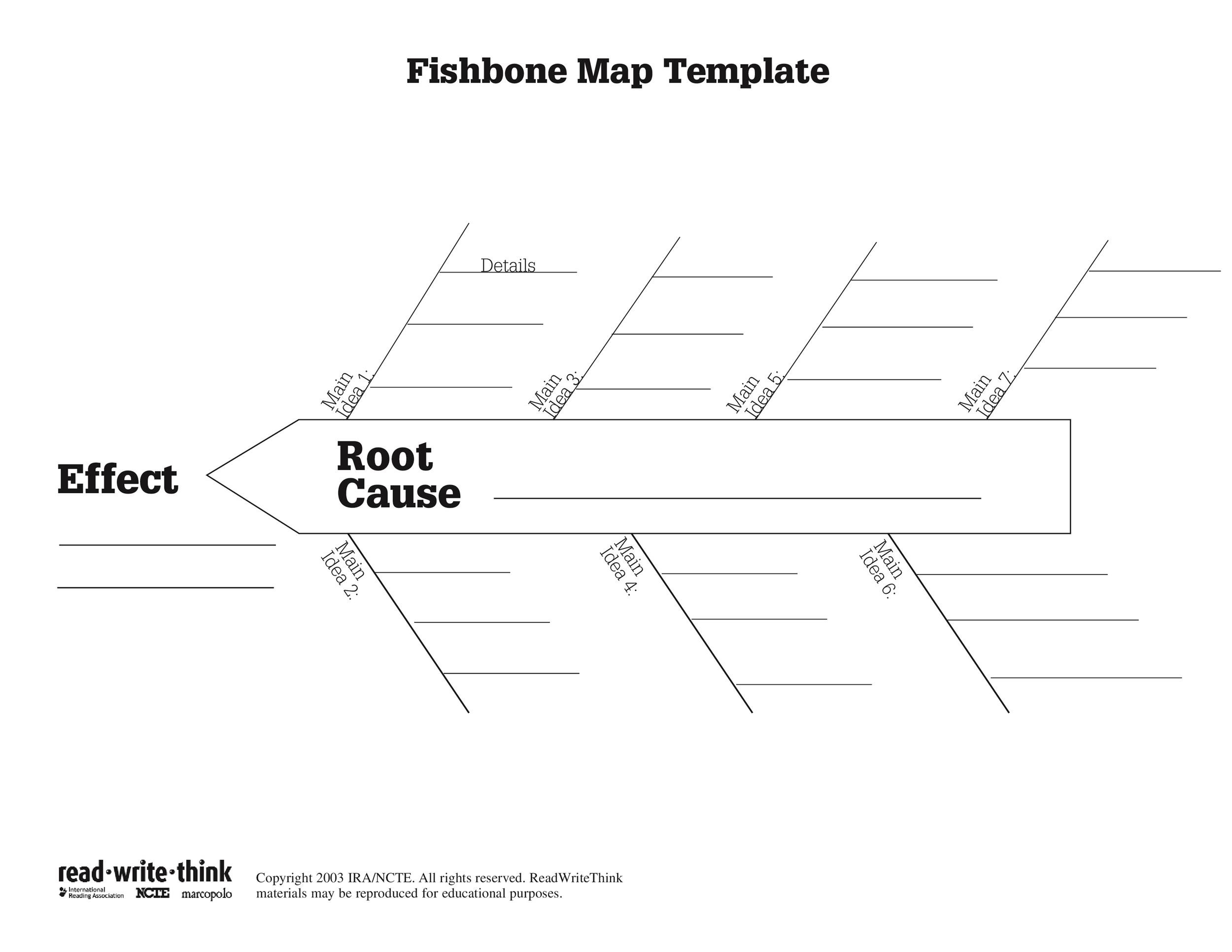 Free Fishbone Diagram Template 24