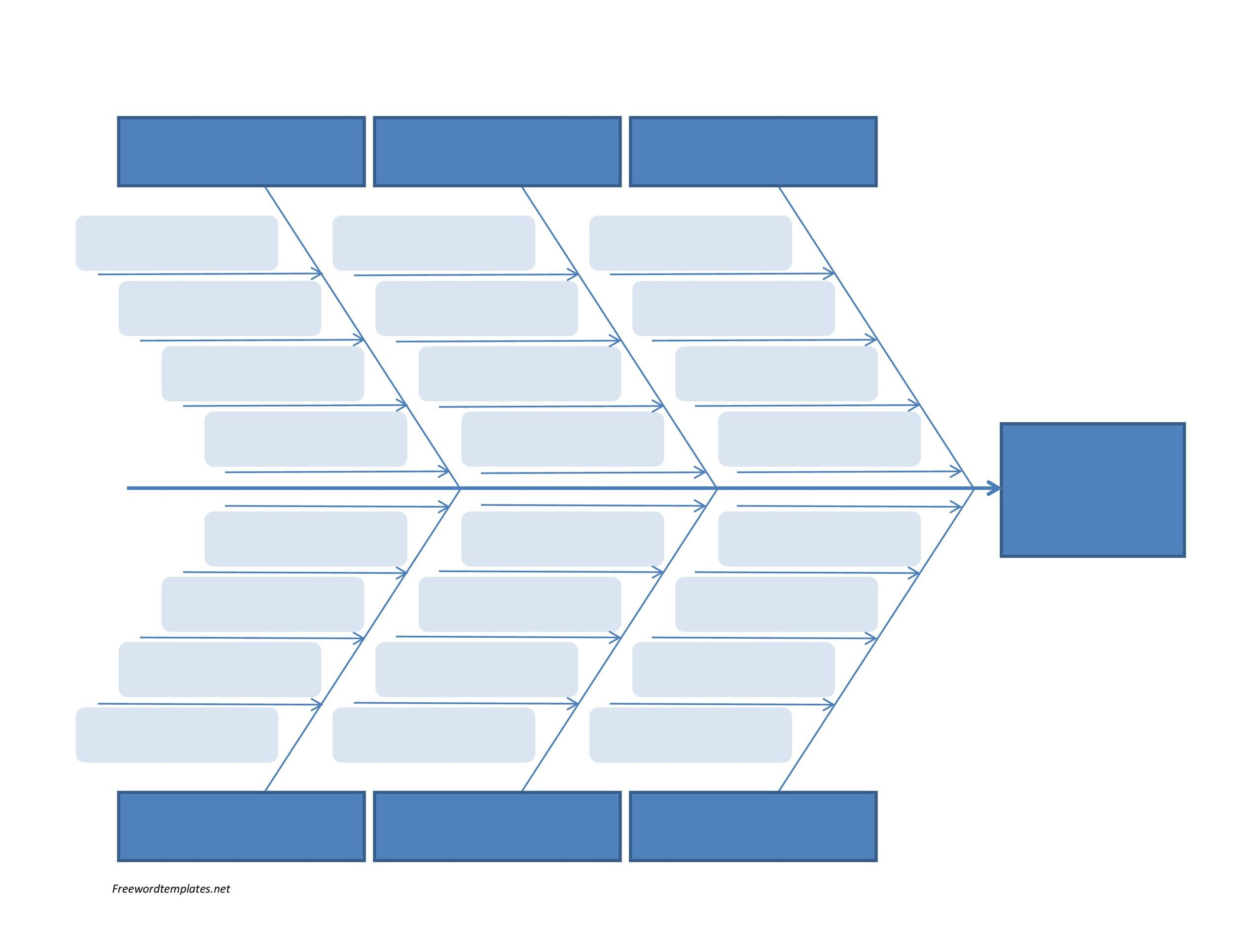 Free Fishbone Diagram Template 26