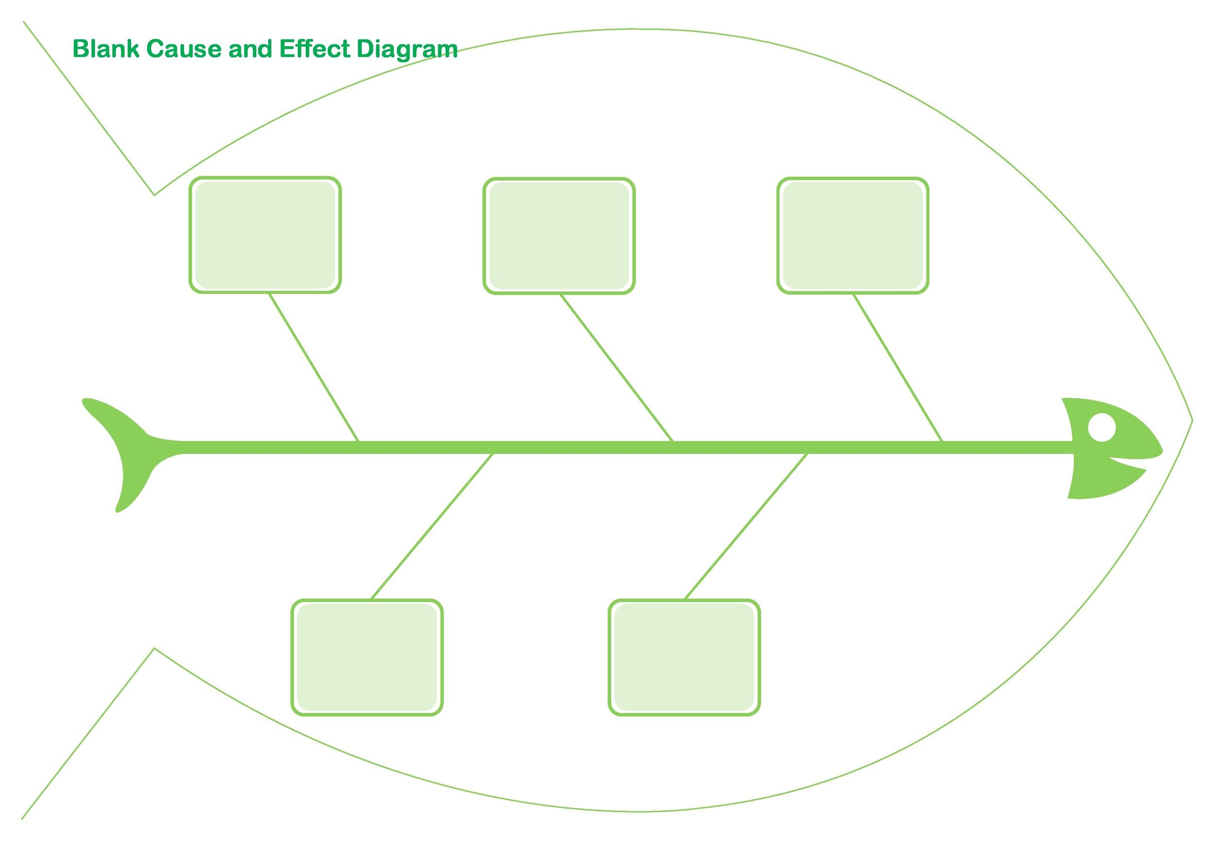 Free Fishbone Diagram Template 27