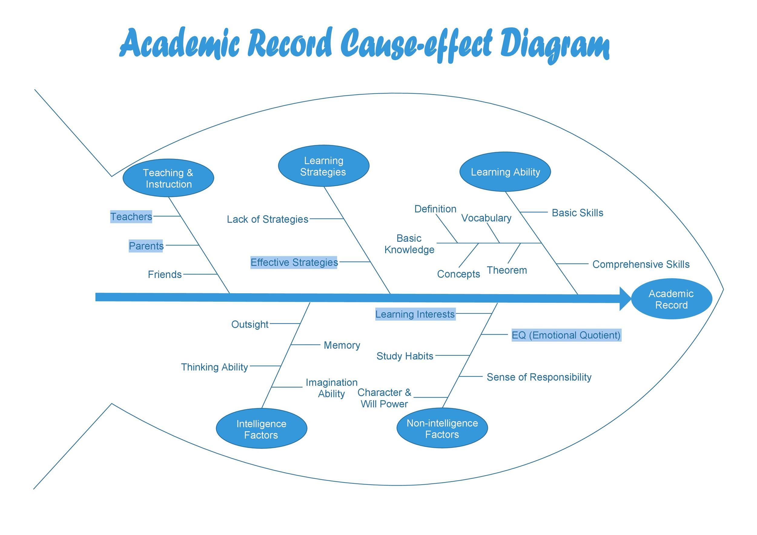 Free Fishbone Diagram Template 29