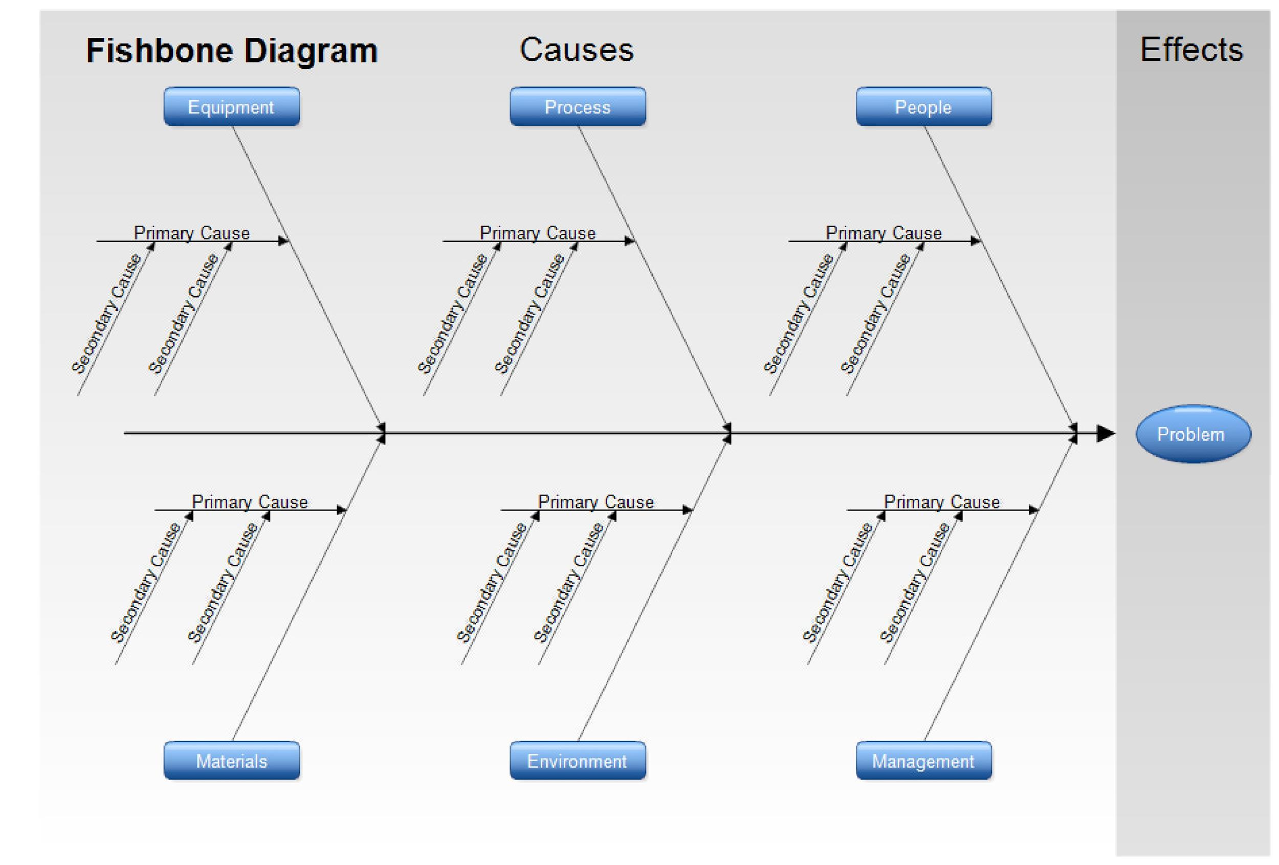 Free Fishbone Diagram Template 31