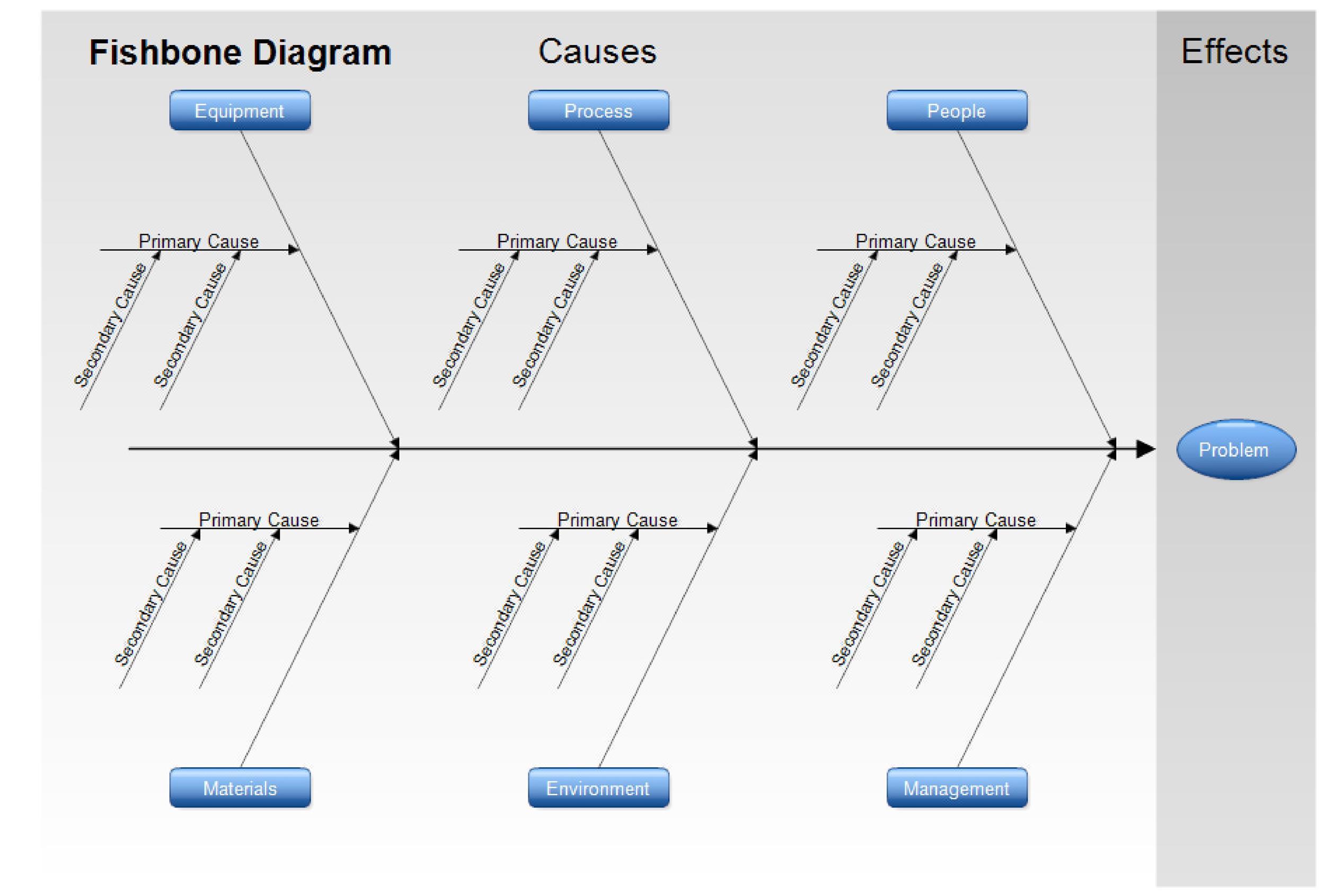 Free Fishbone Diagram Template 31