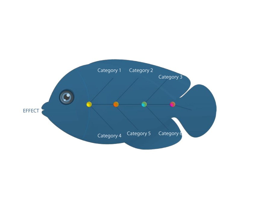 Free Fishbone Diagram Template 35