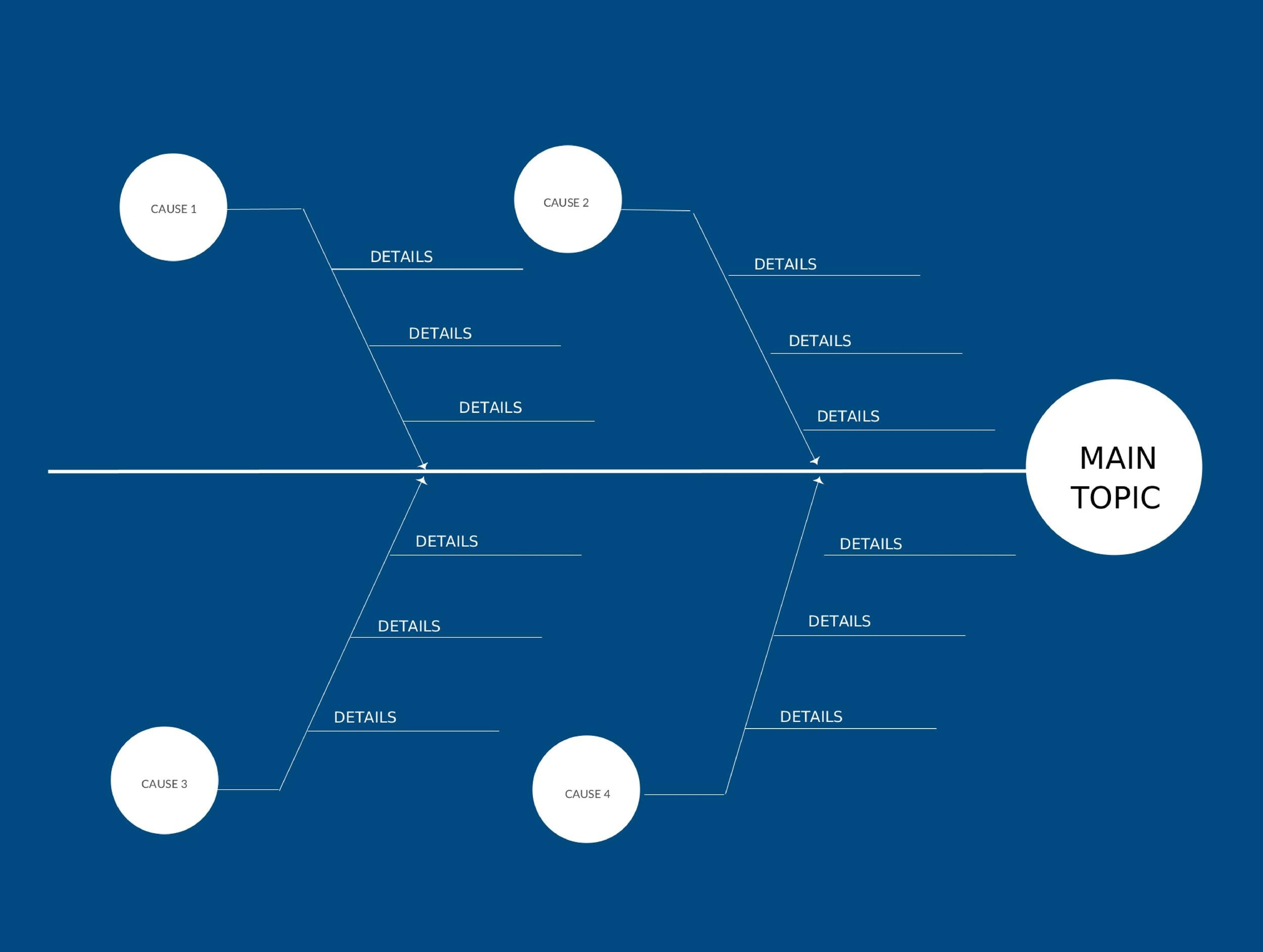 Free Fishbone Diagram Template 37