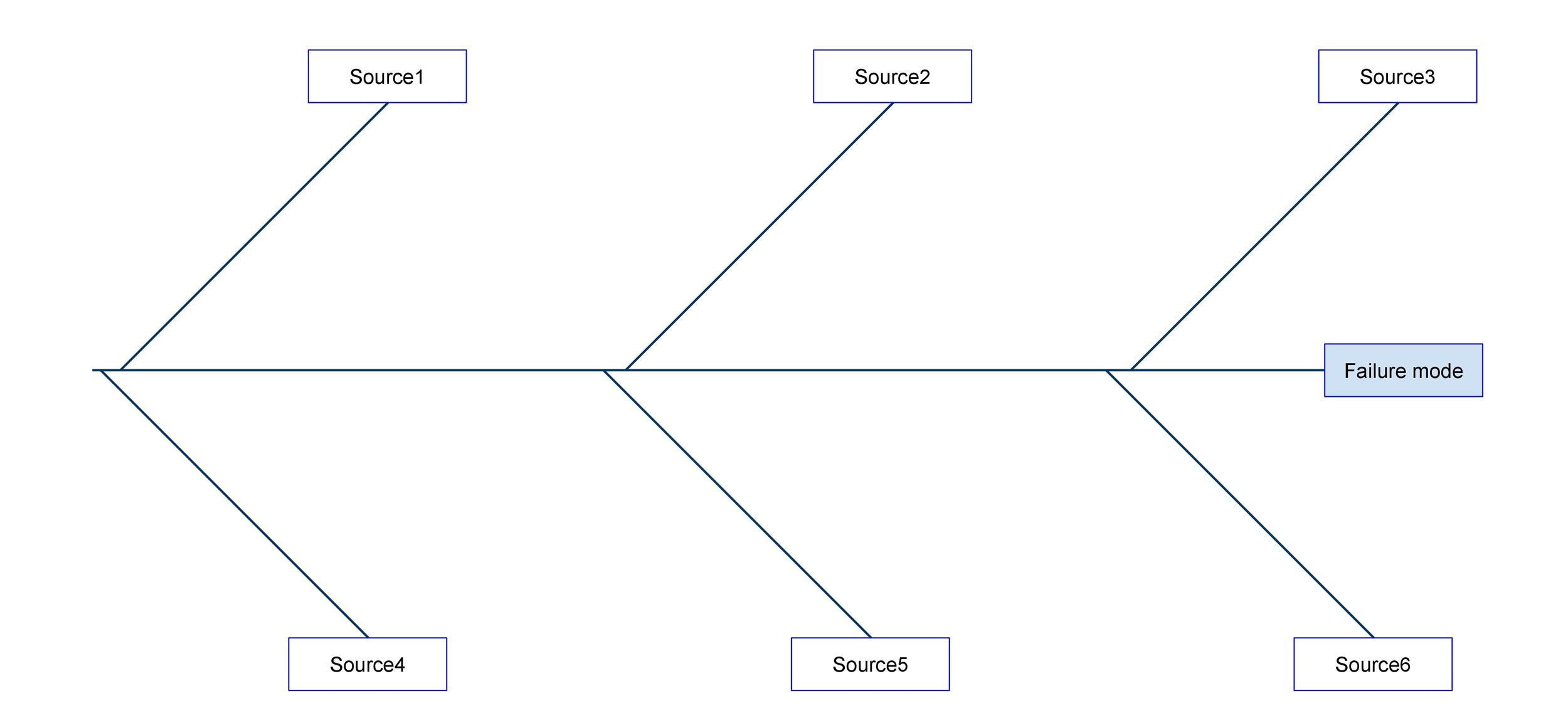 Free Fishbone Diagram Template 40