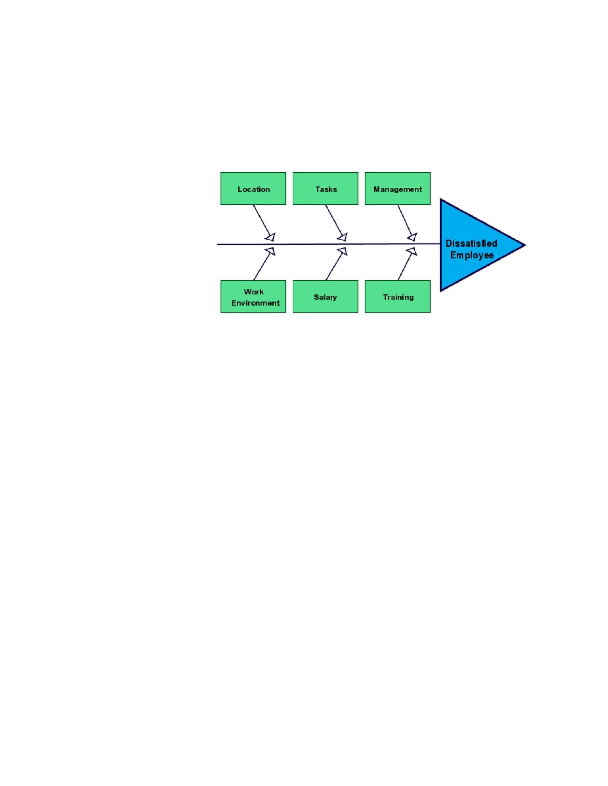Free Fishbone Diagram Template 43