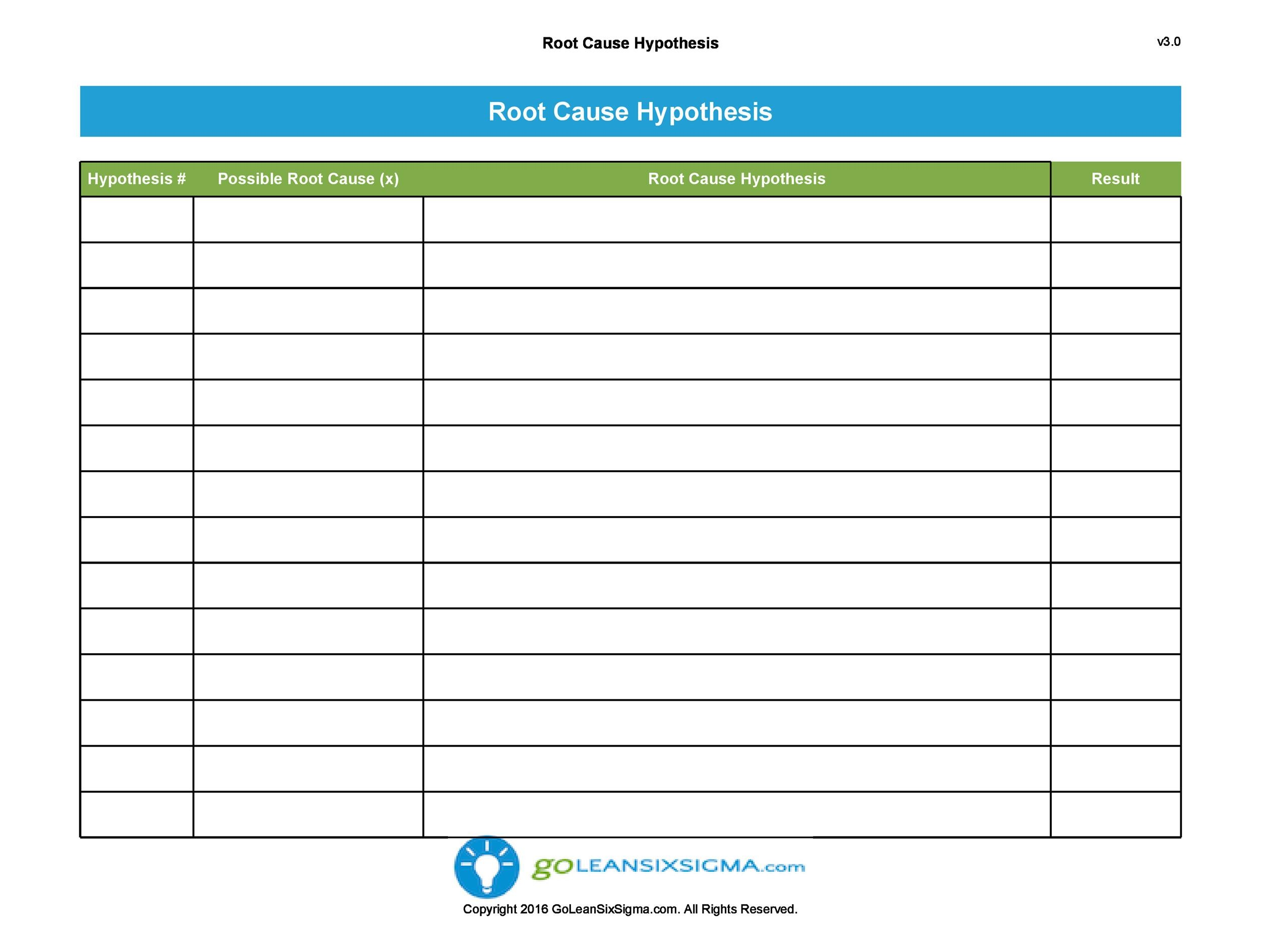 Free Root Cause Analysis Template 23