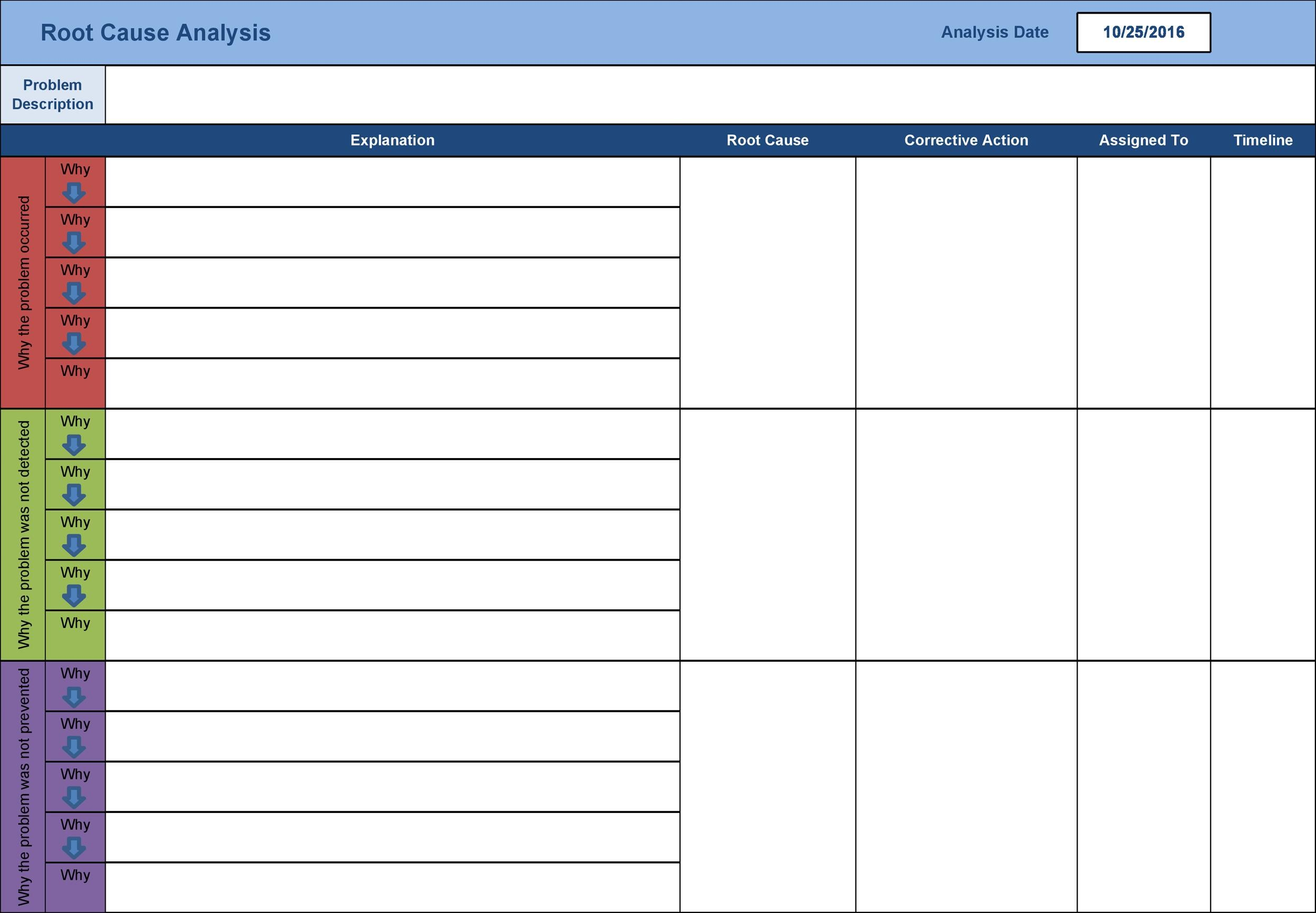 Effective Root Cause Analysis Templates Forms  Examples