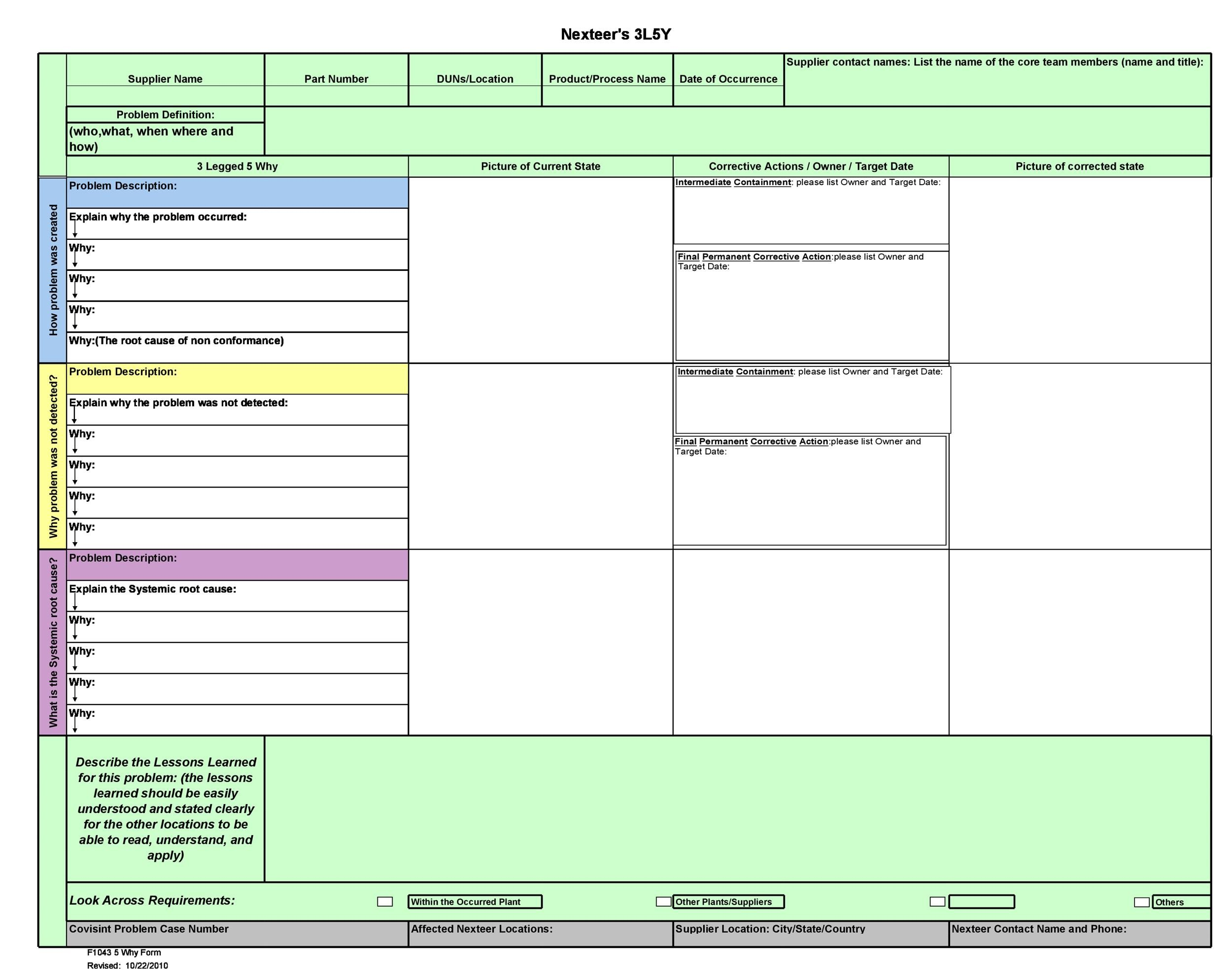Free Root Cause Analysis Template 36