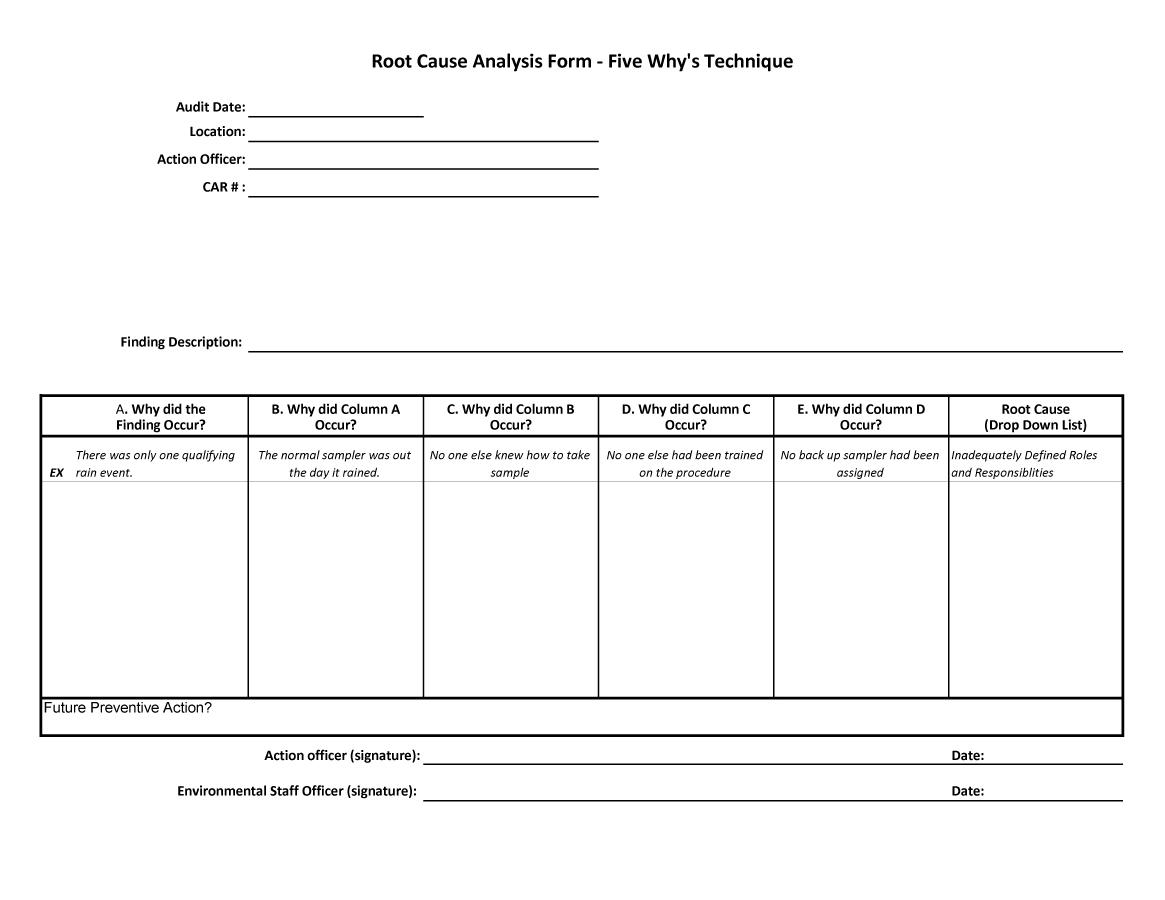 Free Root Cause Analysis Template 38