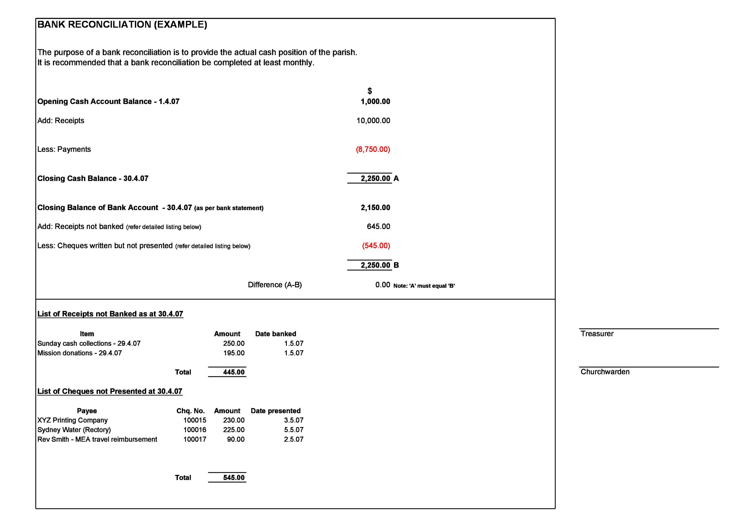 sample of bank reconciliation template