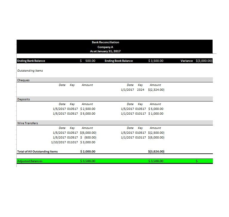 Free Bank Reconciliation Template 19