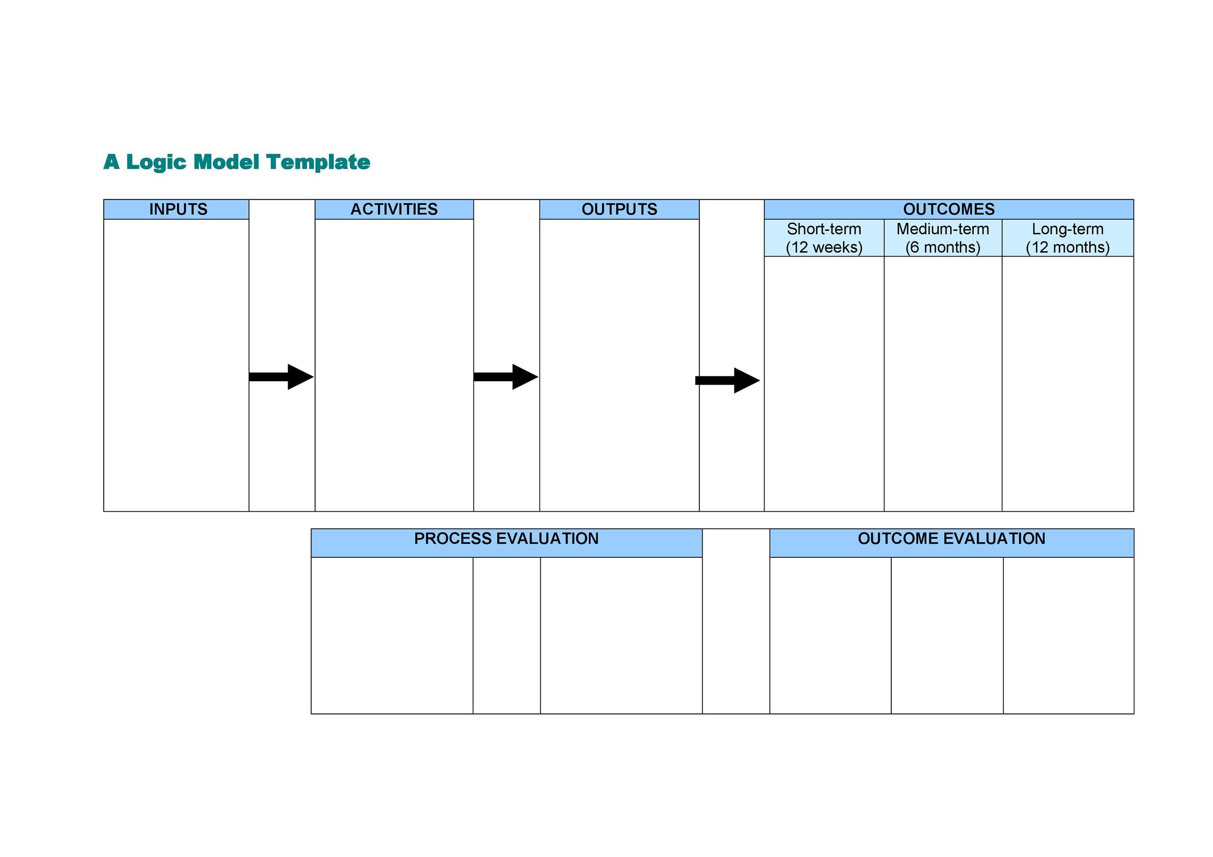 More Than  Logic Model Templates  Examples  Template Lab