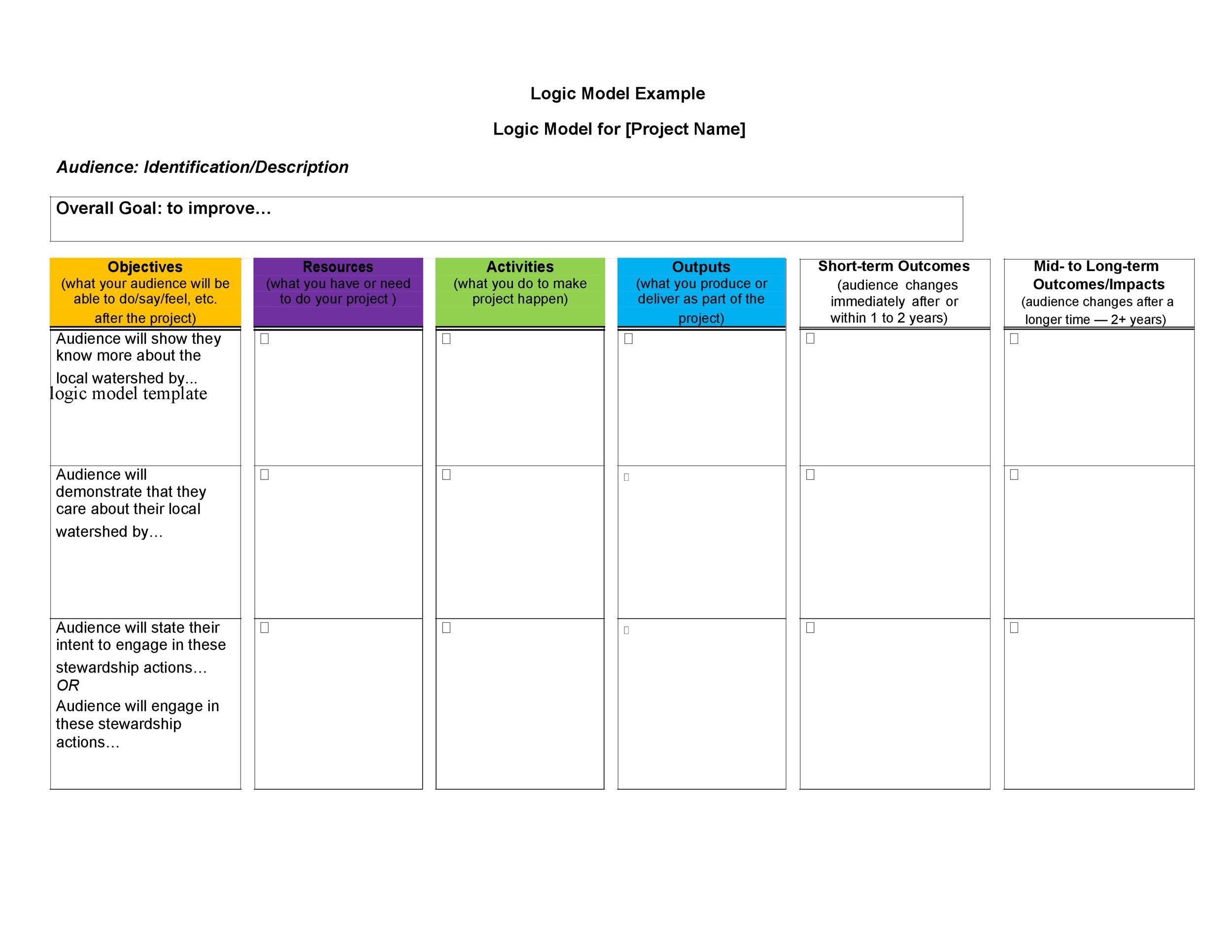 More than 40 logic model templates examples template lab for Evaluation logic model template